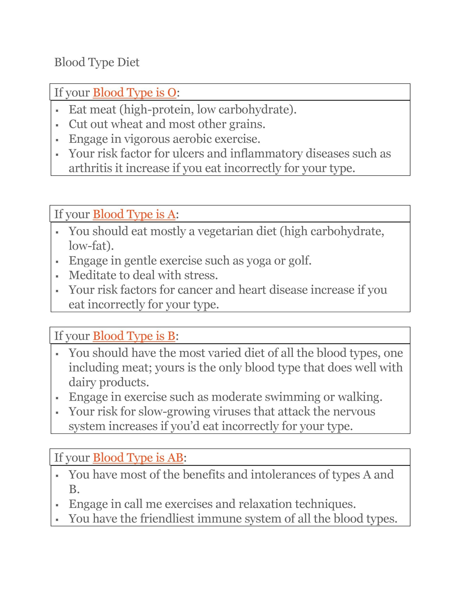 Free Blood Type Diet Chart 10
