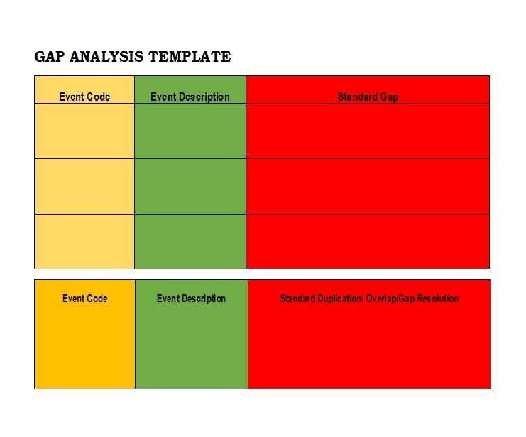 Free Gap Analysis Template 02