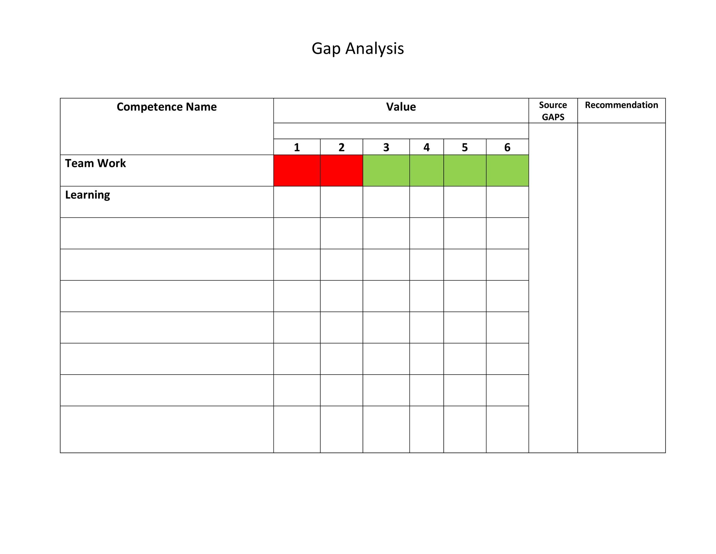 Analysis Template. Gap Analysis Template Excel For Project ...