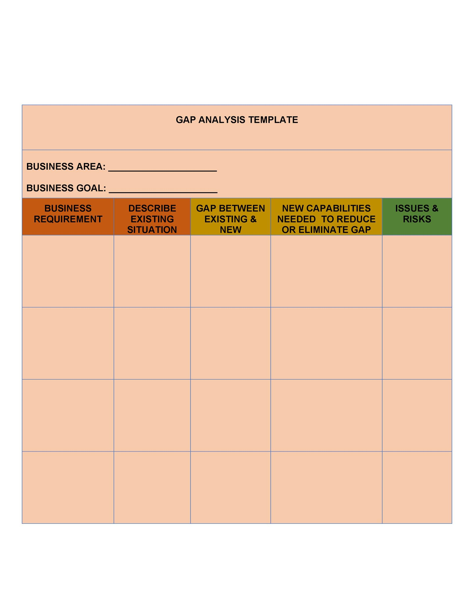 Free Gap Analysis Template 04