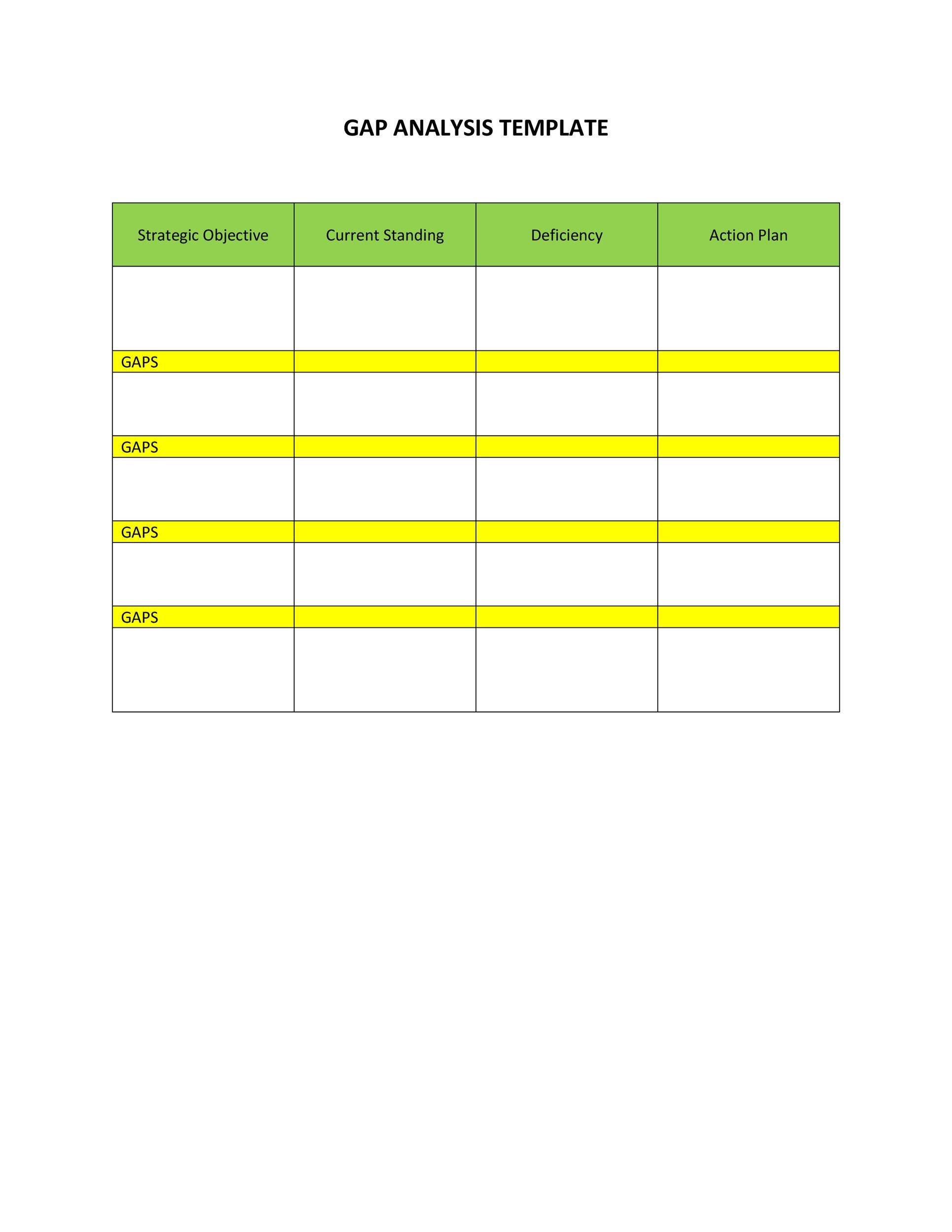 Free Gap Analysis Template 09