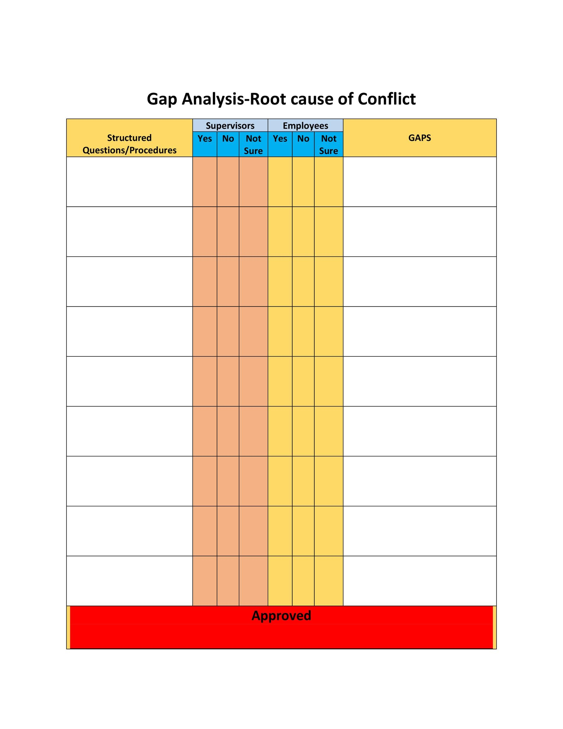 Gap Analysis Templates  Exmaples Word Excel Pdf
