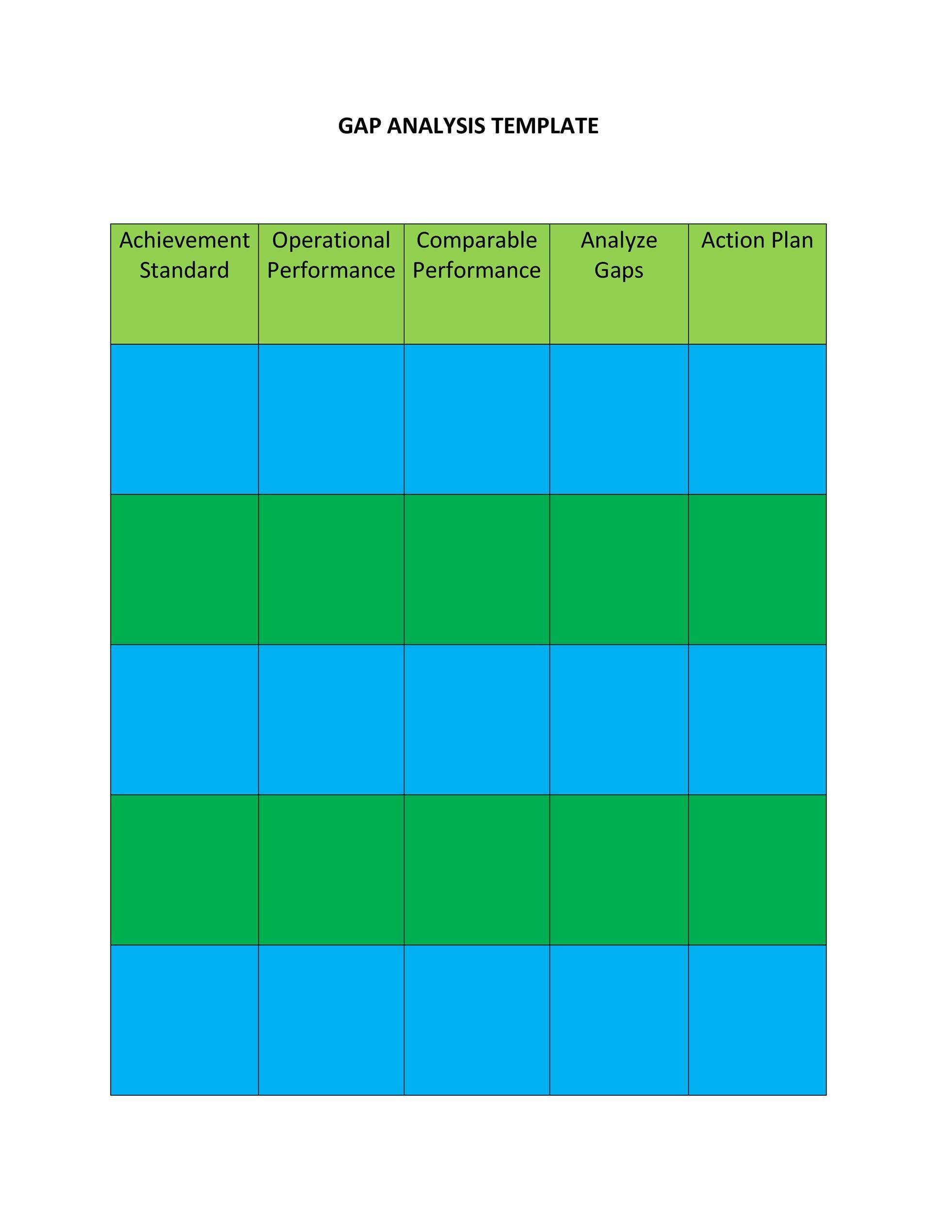 Free Gap Analysis Template 12