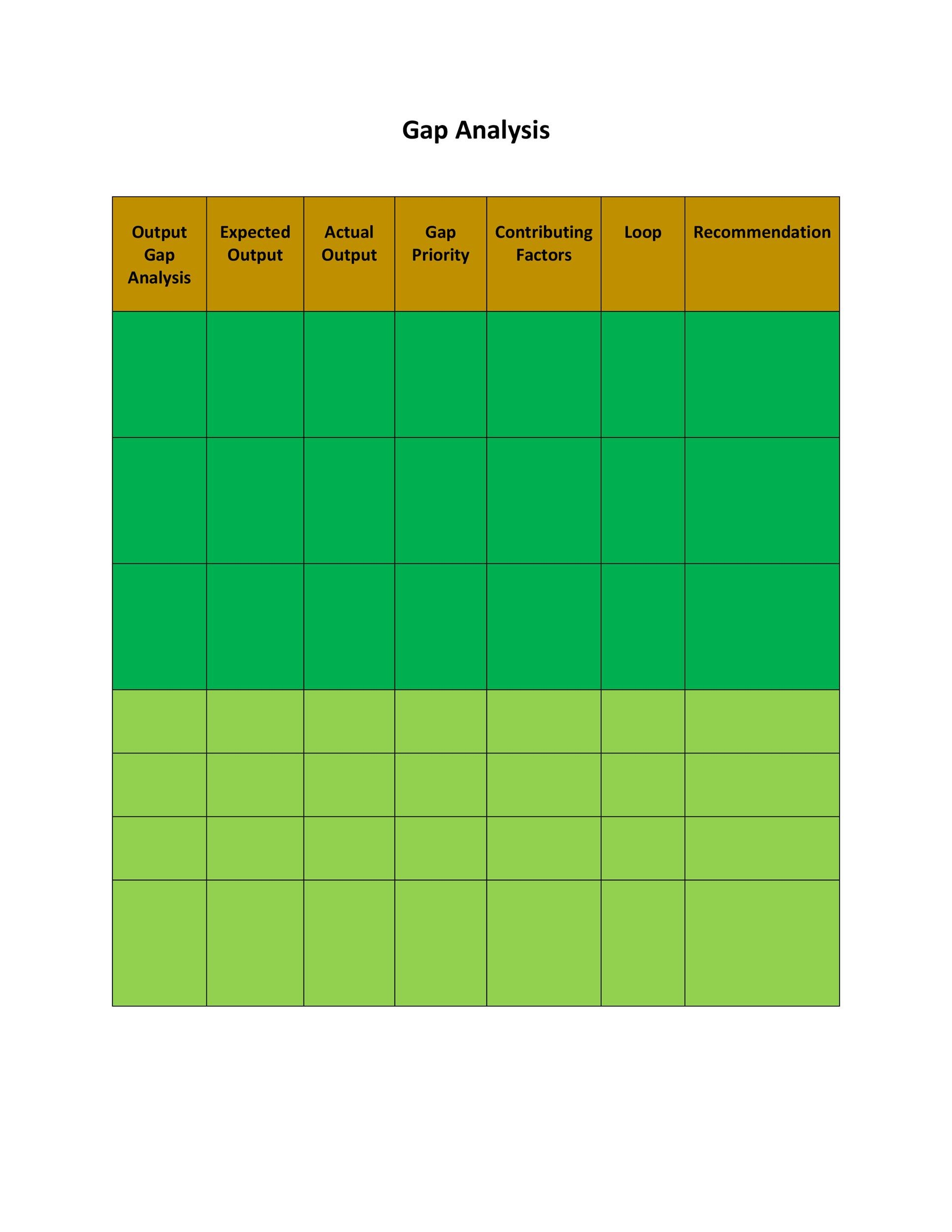 Free Gap Analysis Template 15