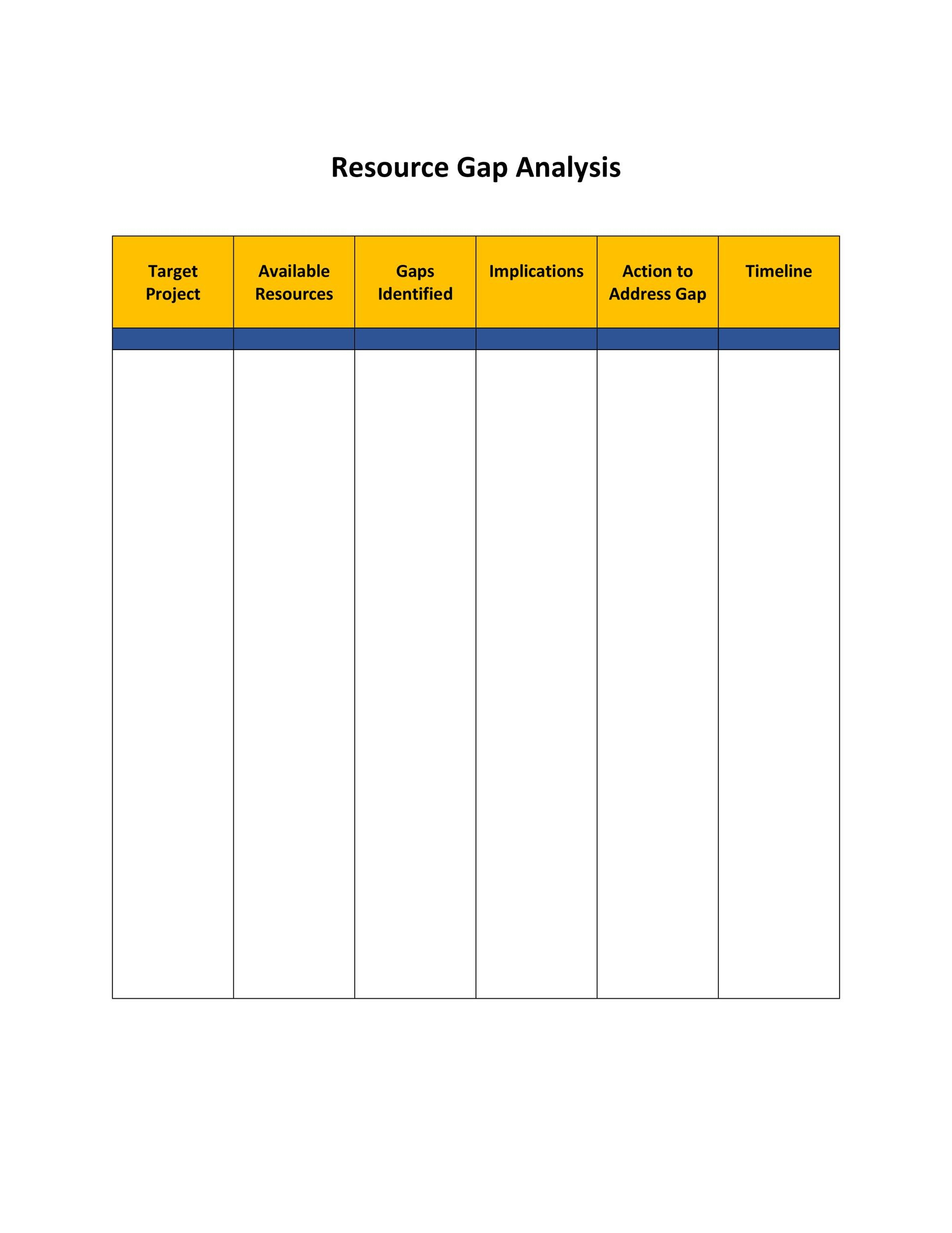 Gap Analysis Template 17