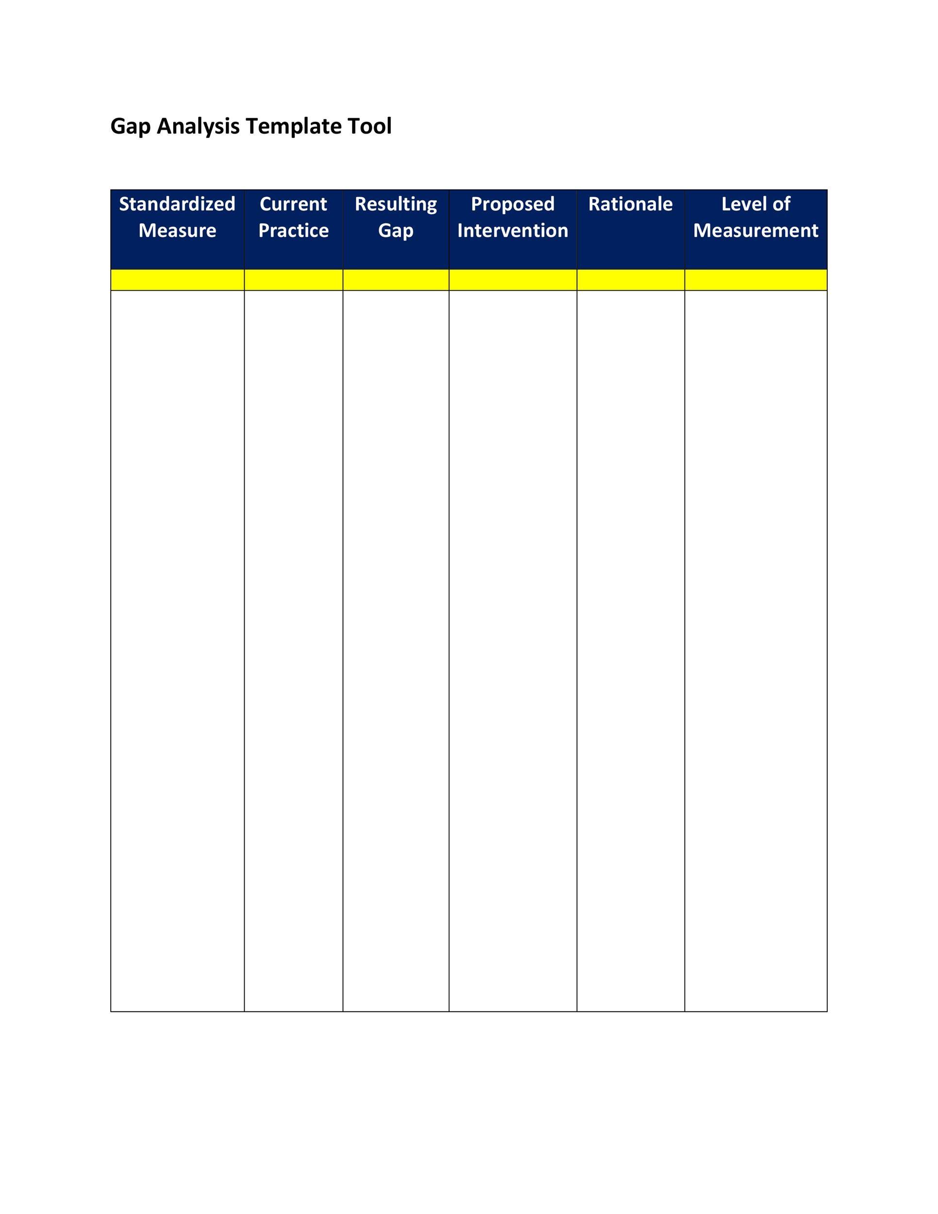 Free Gap Analysis Template 19