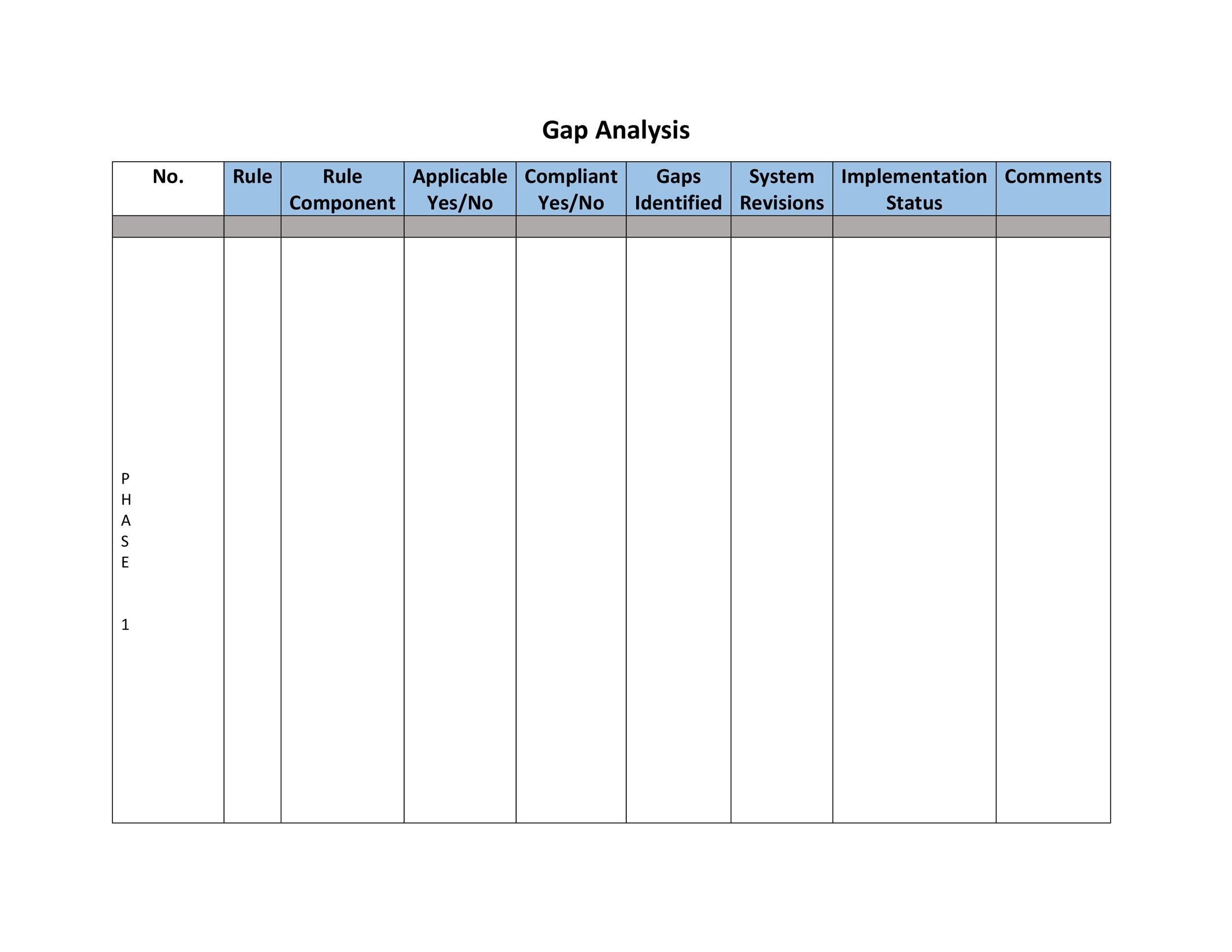 Free Gap Analysis Template 20