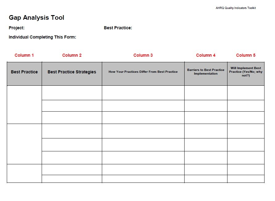 Gap Analysis Template Gap Analysis Template Powerpoint Gap Analysis