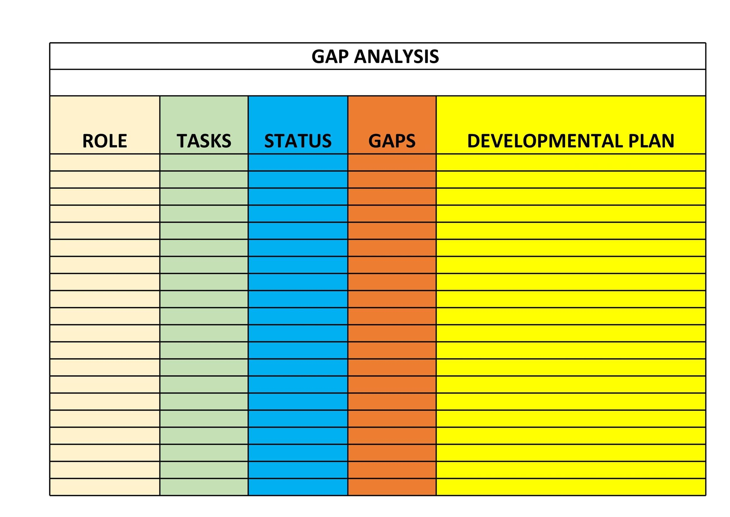 Gap Analysis Template 25