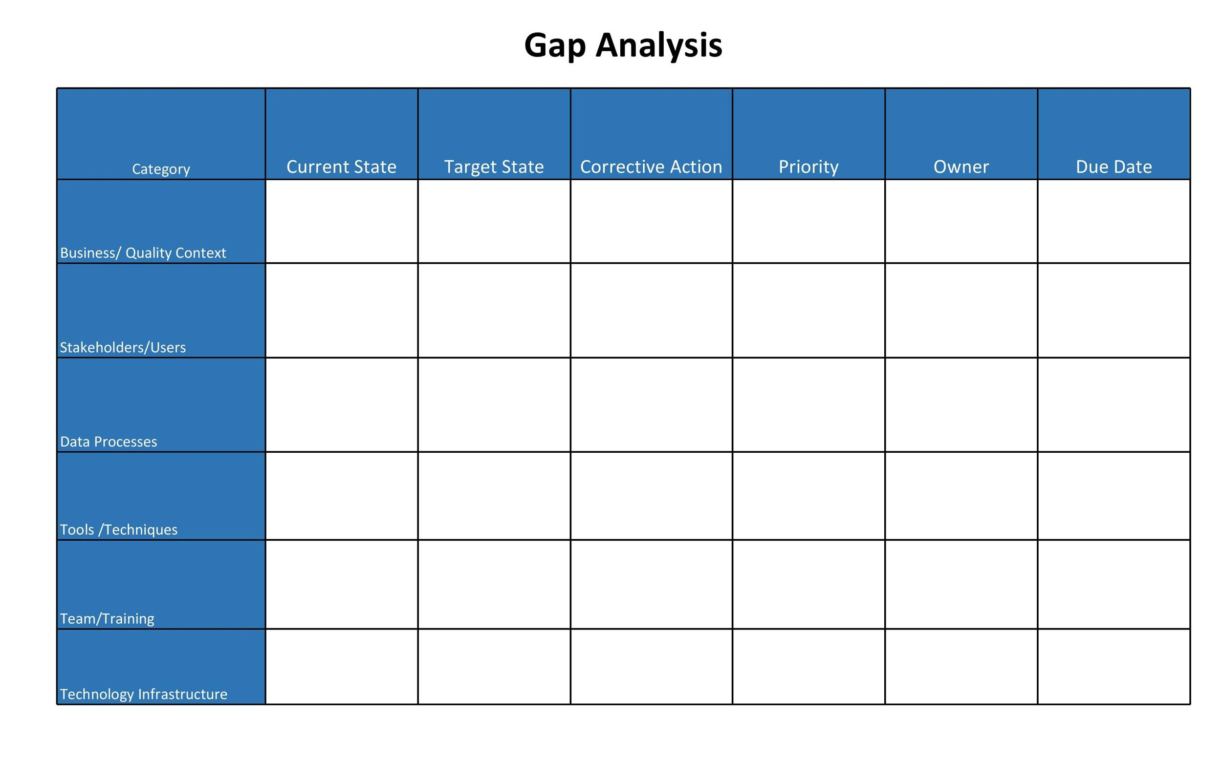 40 gap analysis templates exmaples word excel pdf for Context analysis template