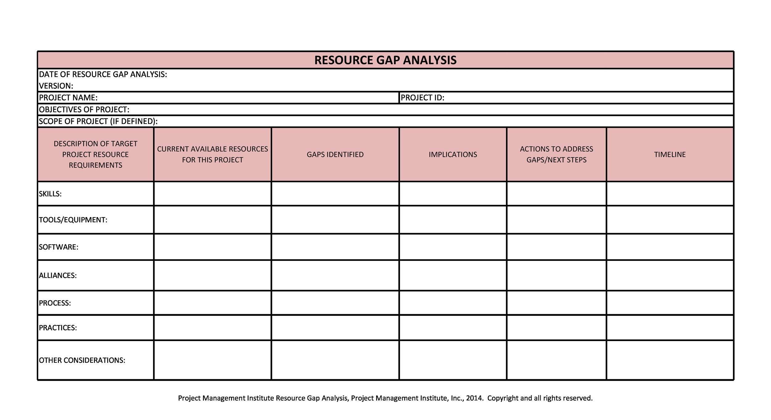 Free Gap Analysis Template 30