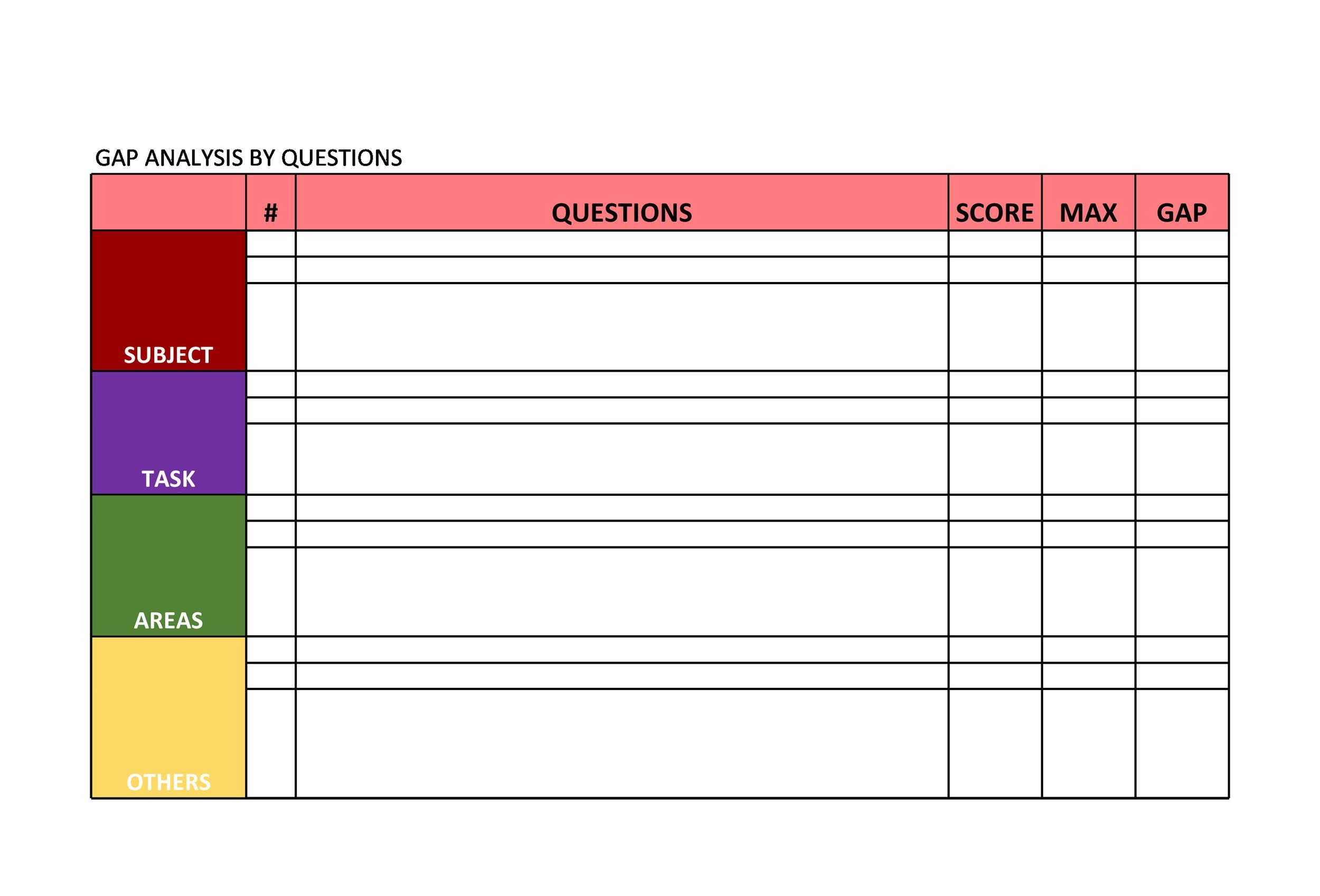 Gap Analysis Template 32