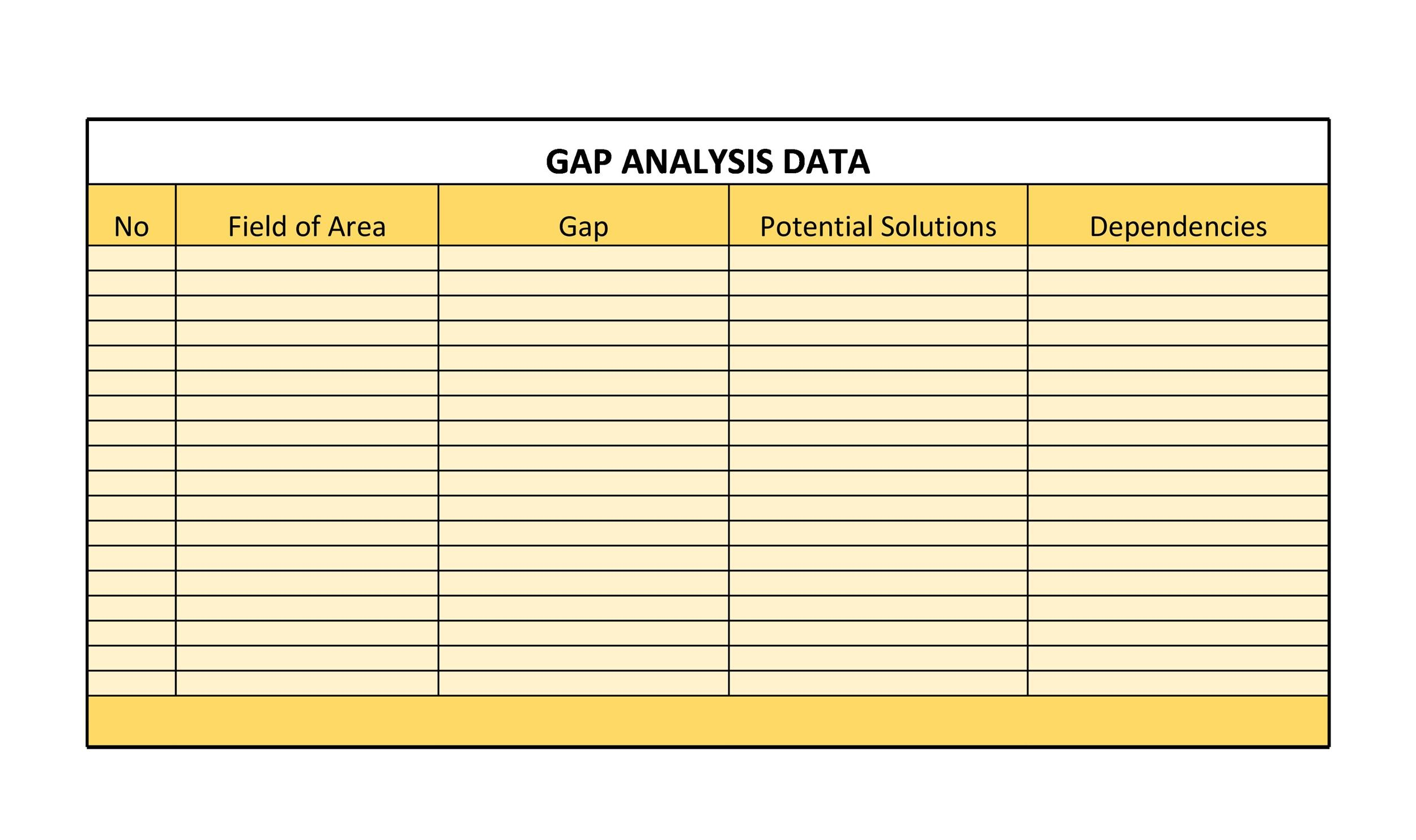 Free Gap Analysis Template 33
