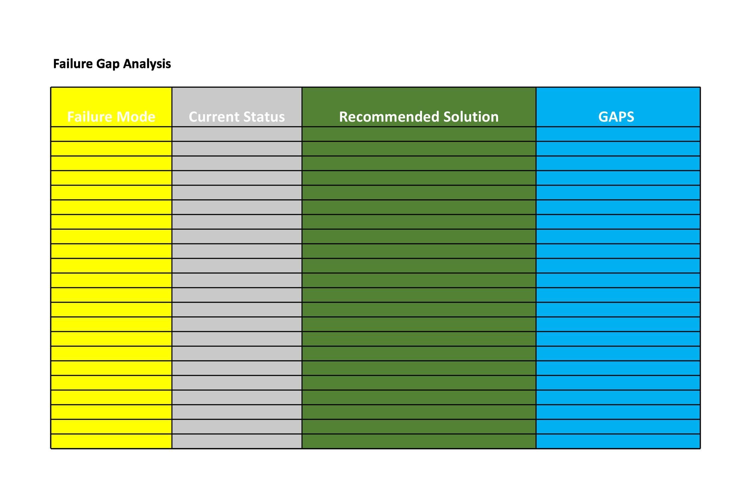 Free Gap Analysis Template 34