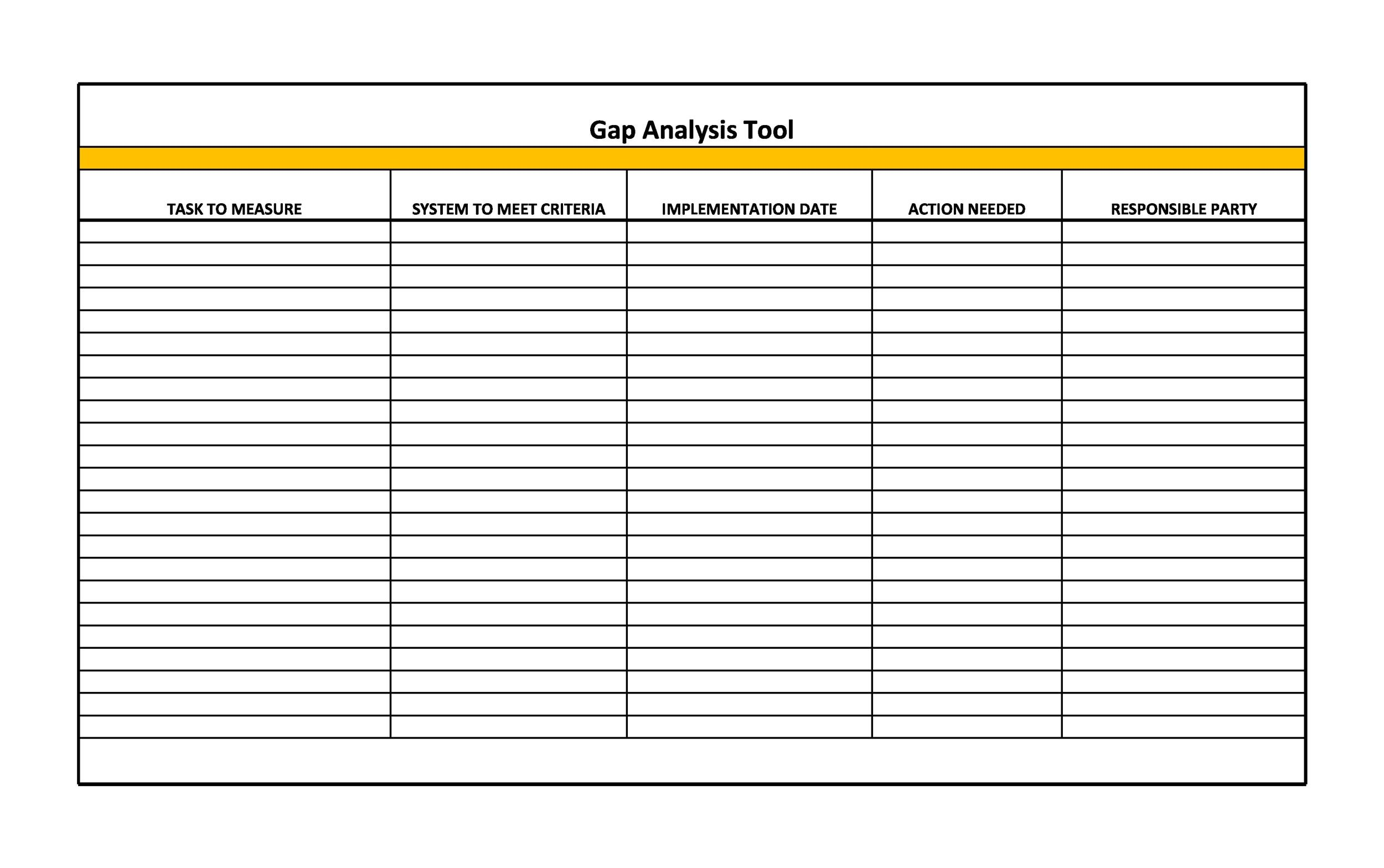Gap Analysis Template 35