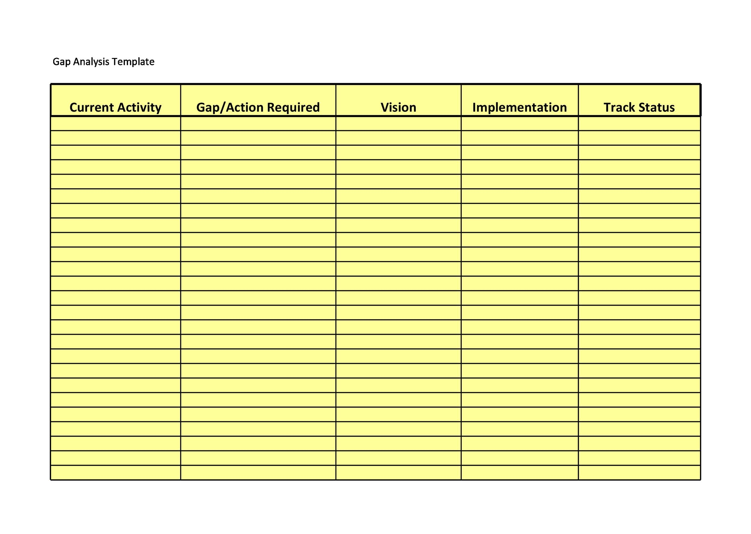 Free Gap Analysis Template 40