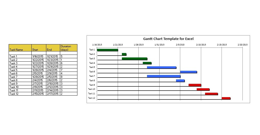 gantt chart template for excel