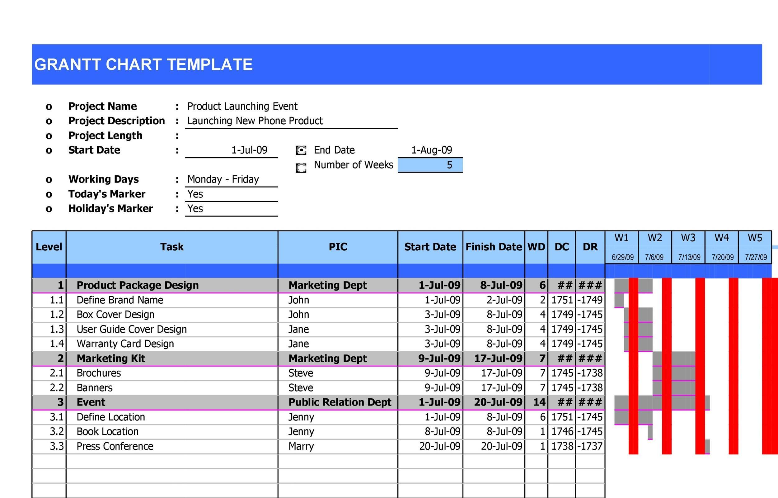 Free Grantt Chart Template 05