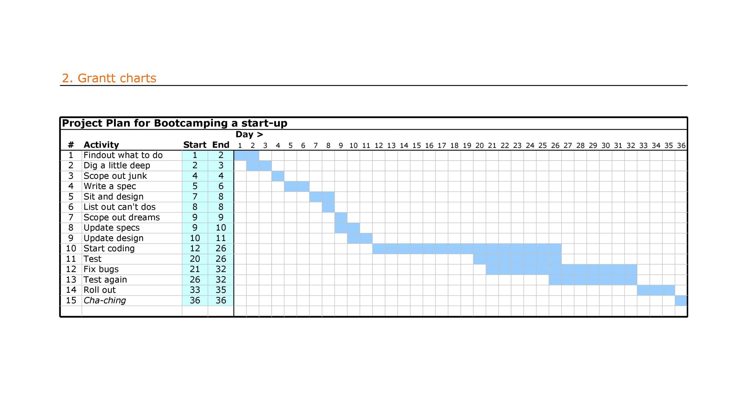 Free Grantt Chart Template 06