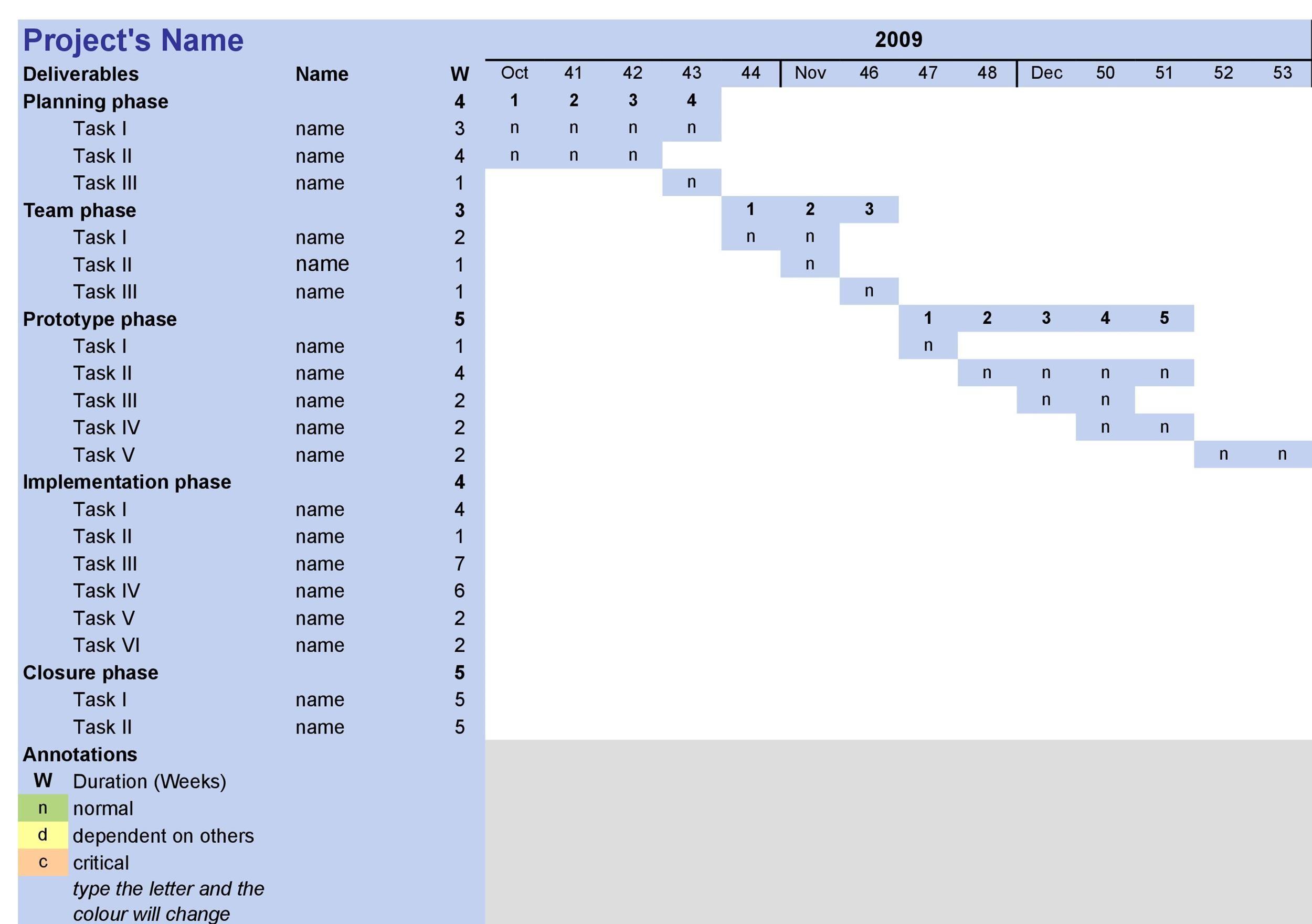 Free Grantt Chart Template 14