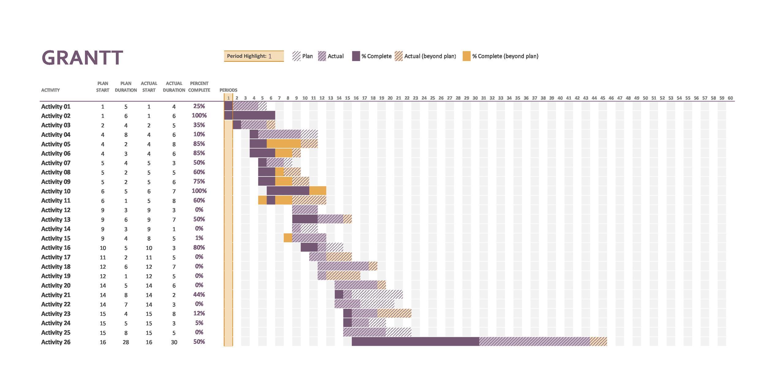 Grantt Chart Template 17