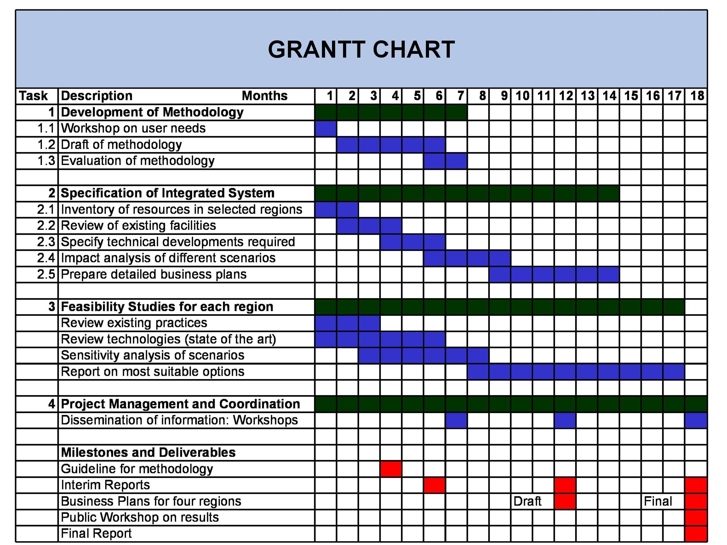 Free Grantt Chart Template 21