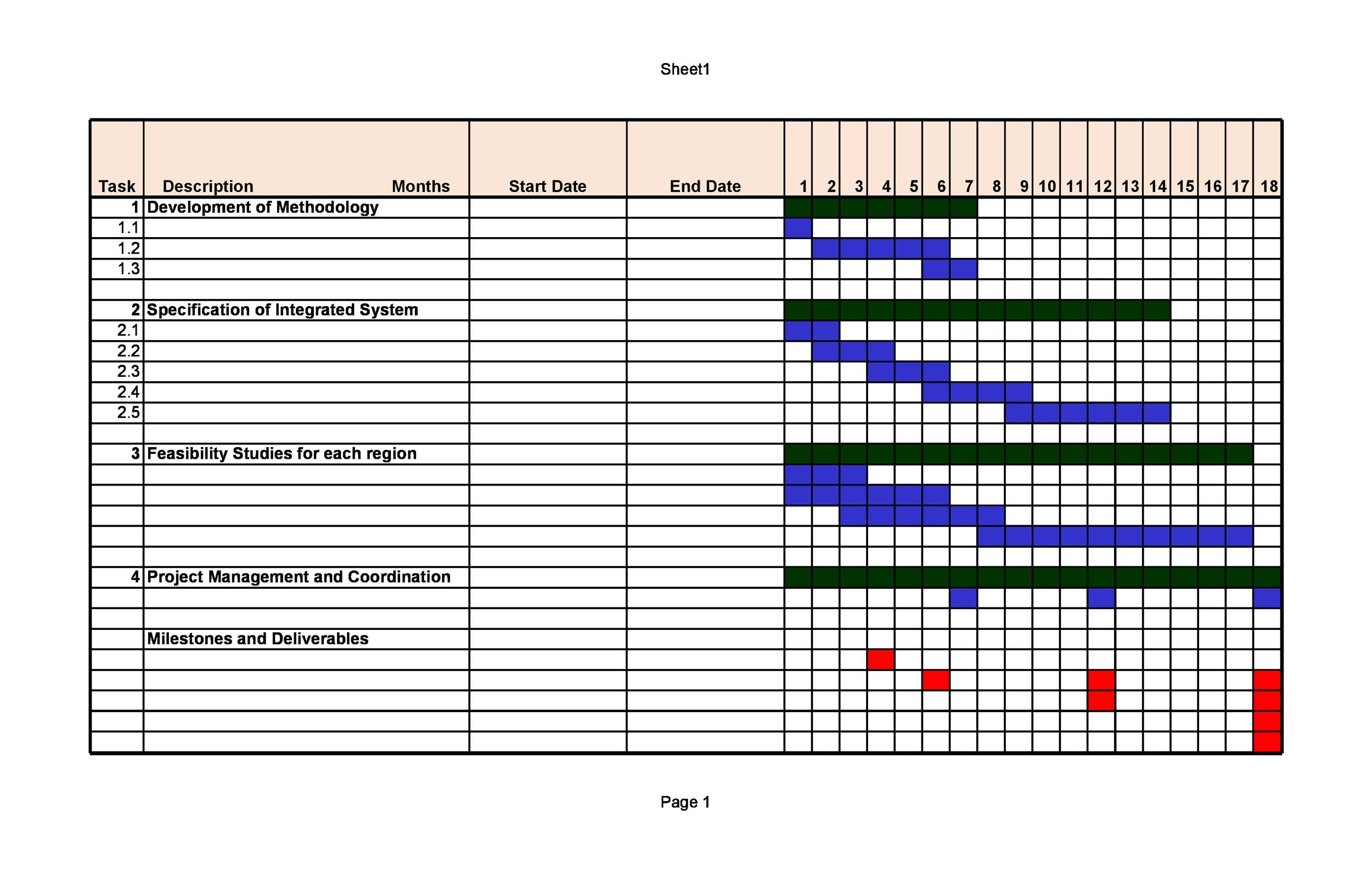 how to choose a starting date on gantt chart
