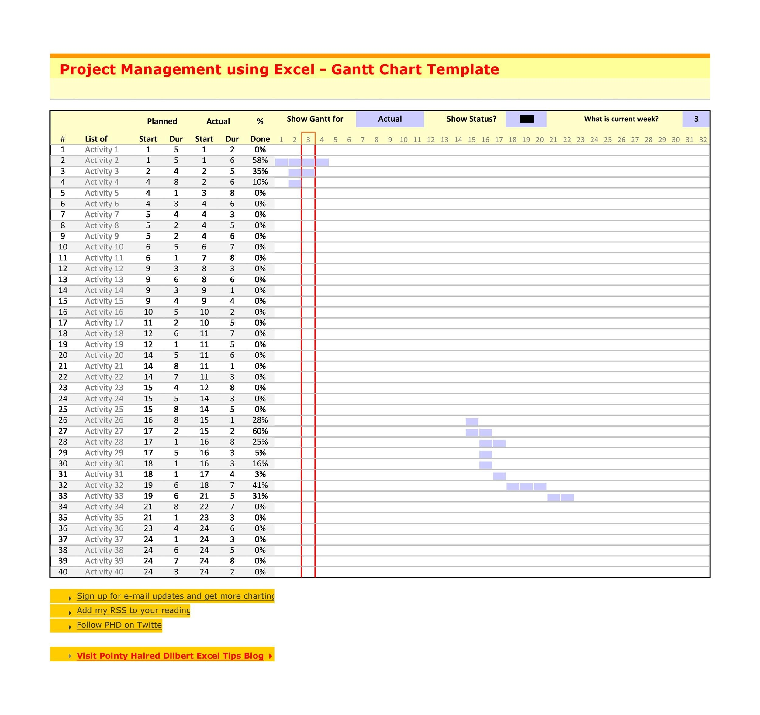 36 Free Gantt Chart Templates (Excel, Powerpoint, Word) - Template Lab