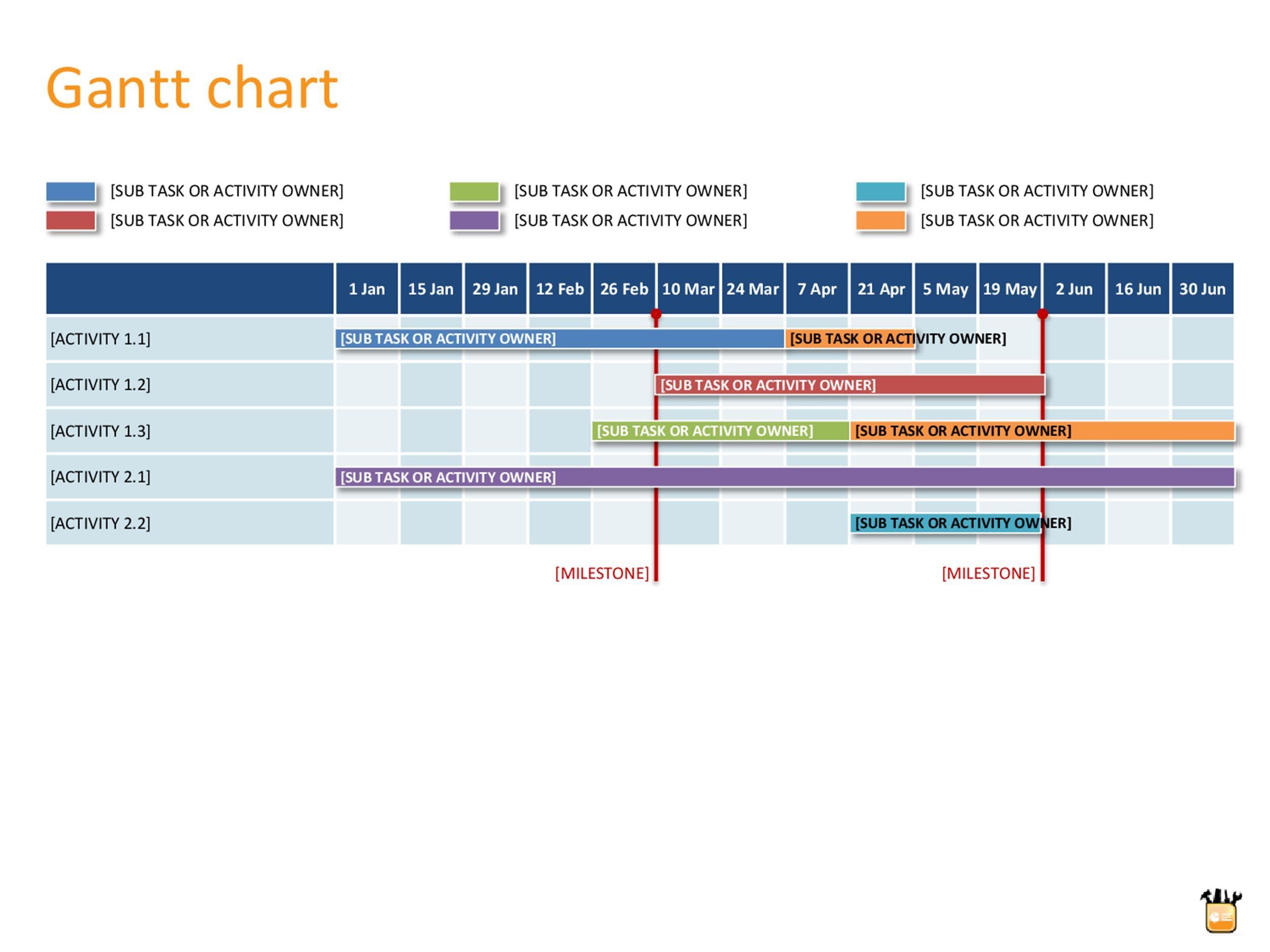 Free Grantt Chart Template 31