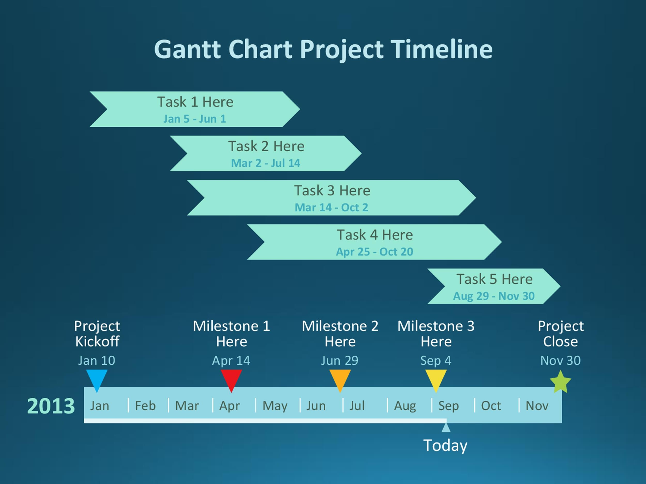 Free Grantt Chart Template 32