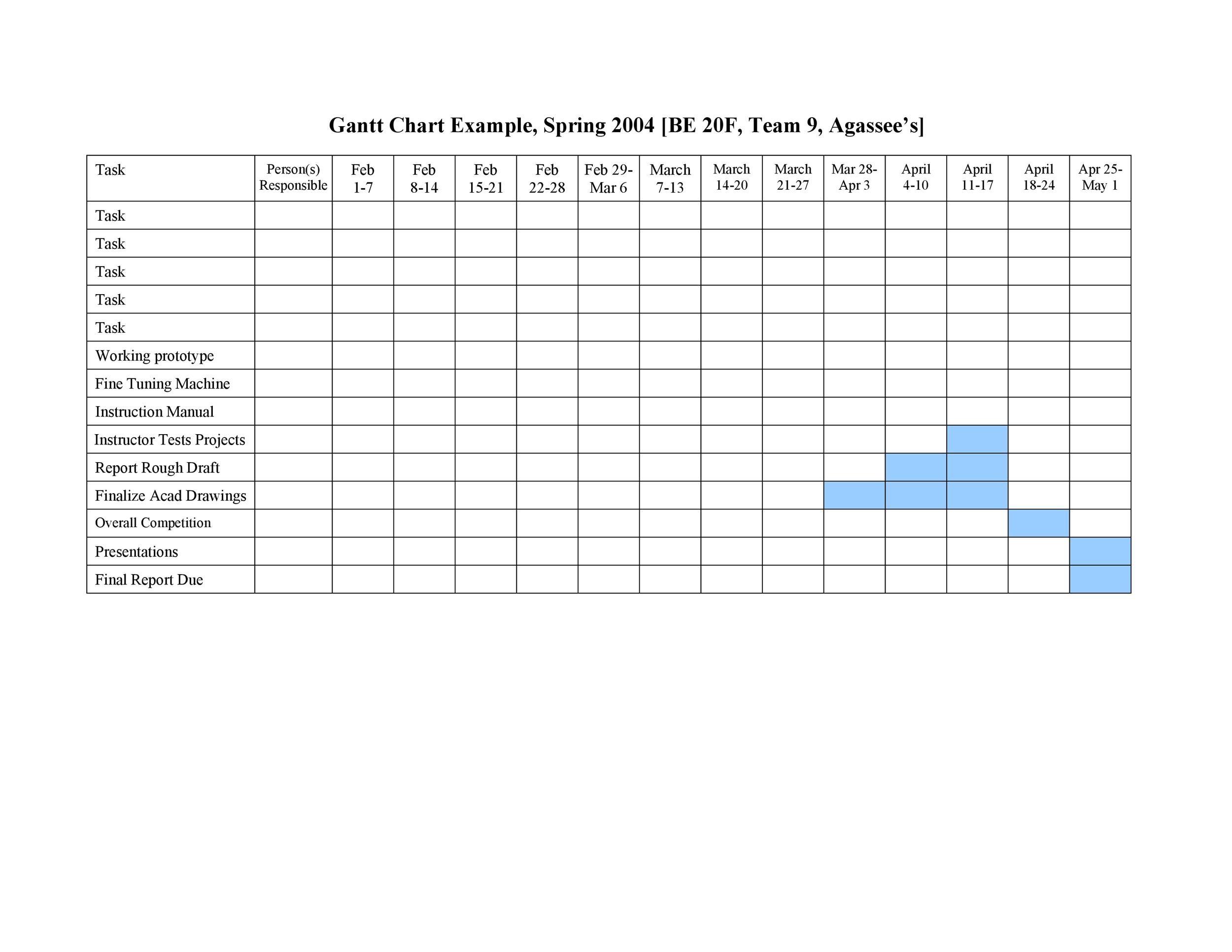 Free Grantt Chart Template 33