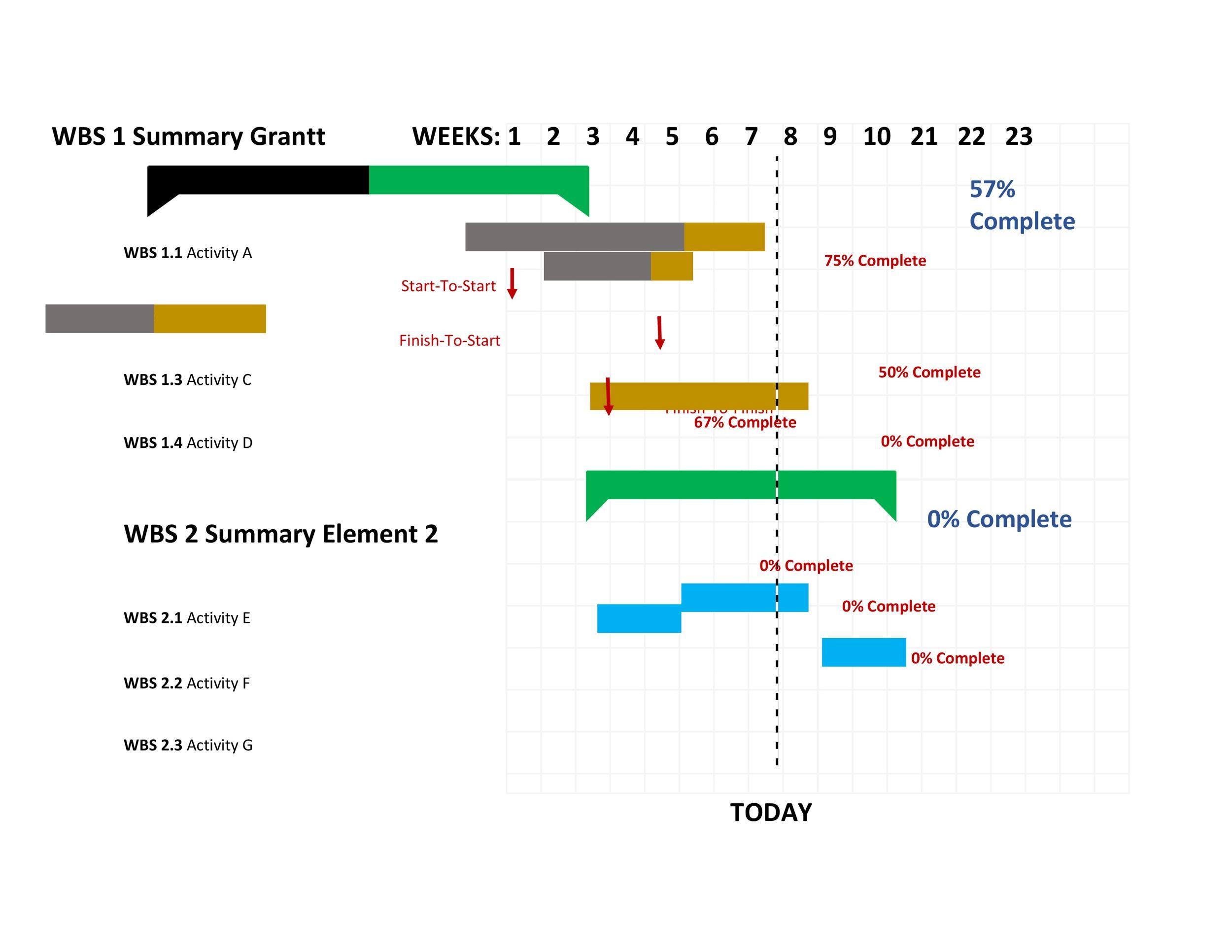 Free Grantt Chart Template 35