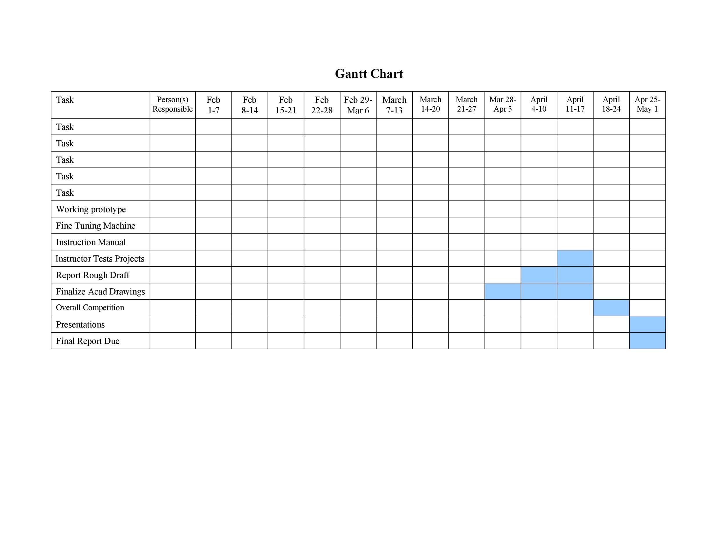 Free Grantt Chart Template 36
