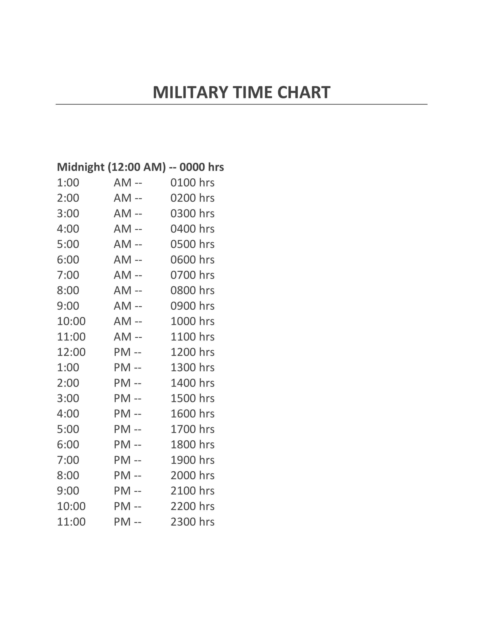 Free Military Time Chart Template 02