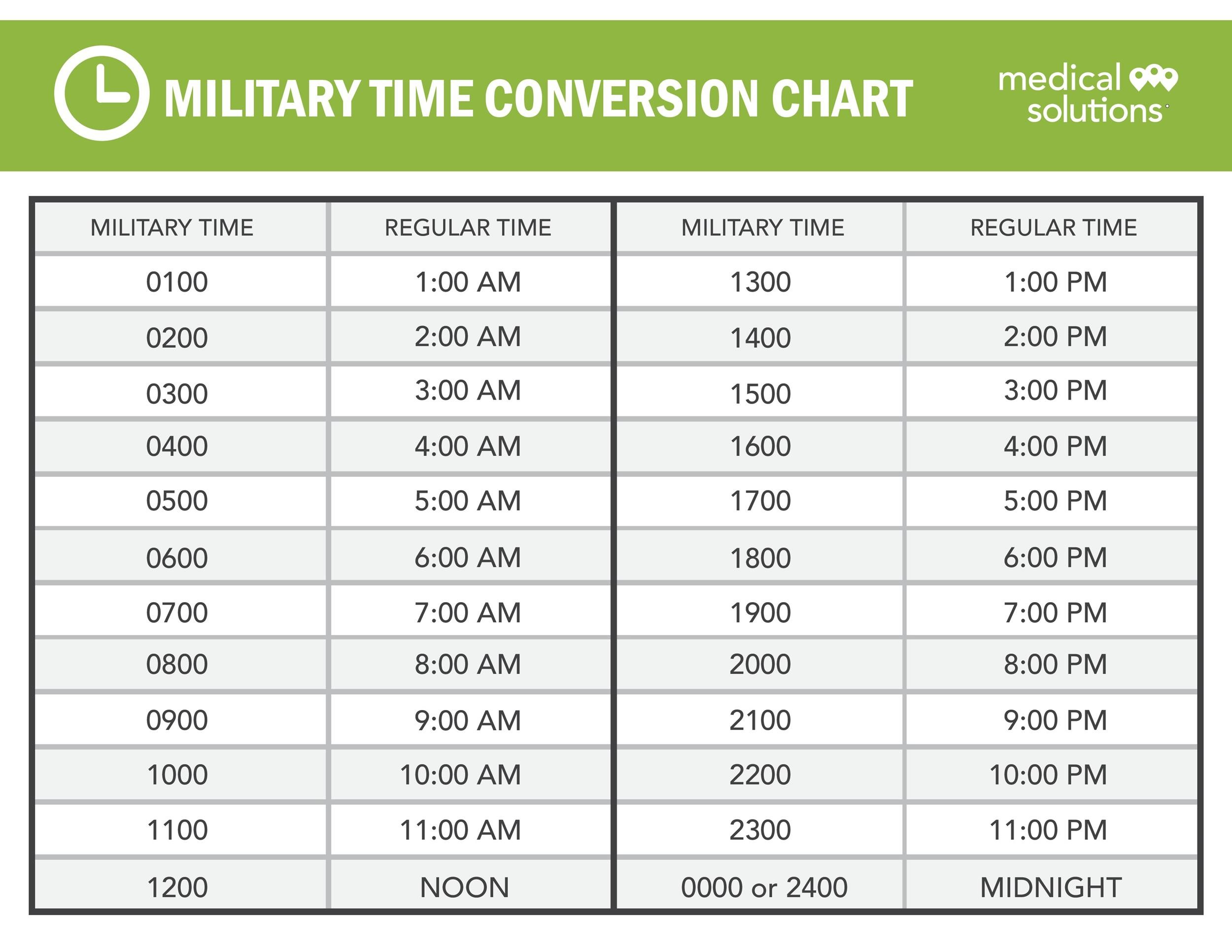 Free Military Time Chart Template 04