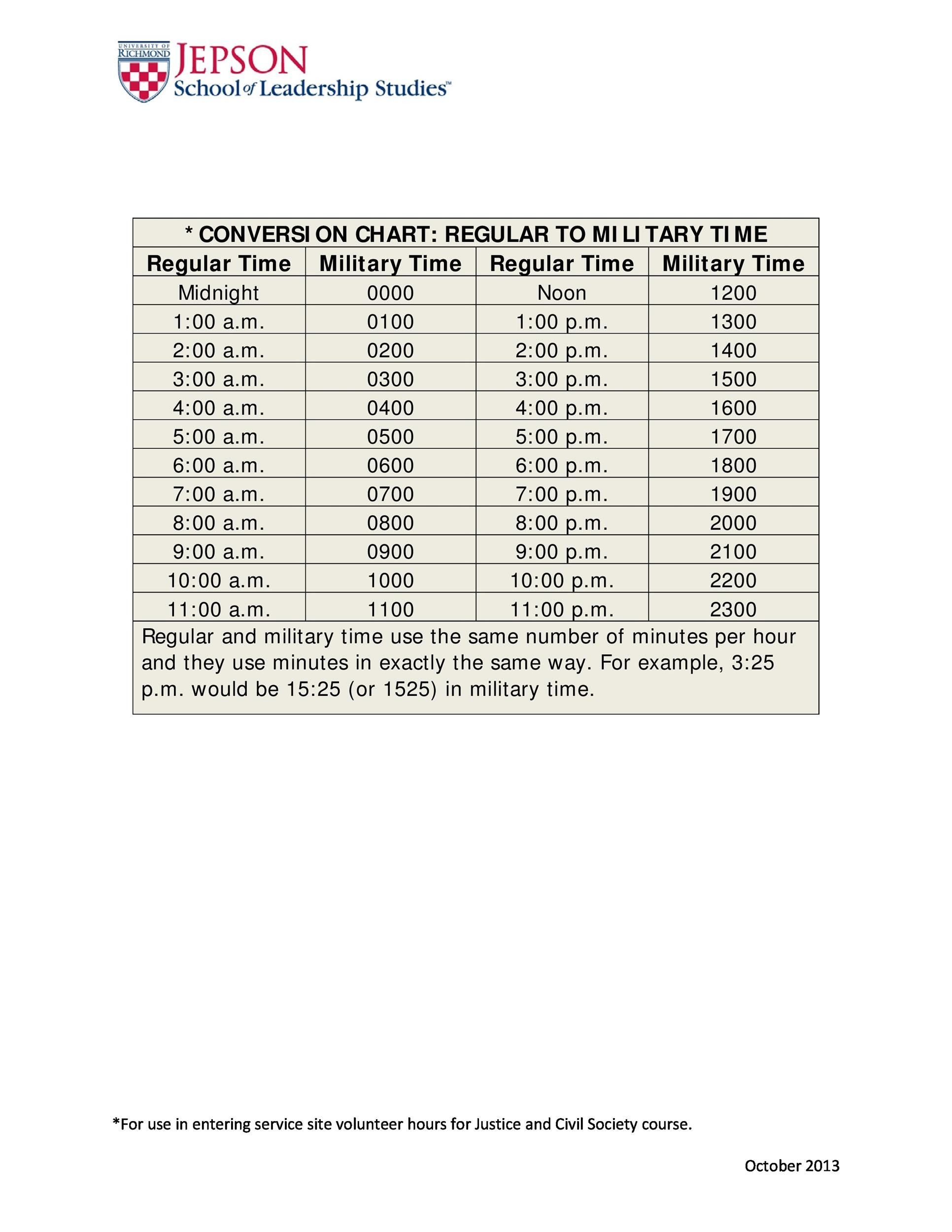 Accomplished image with printable military time conversion chart