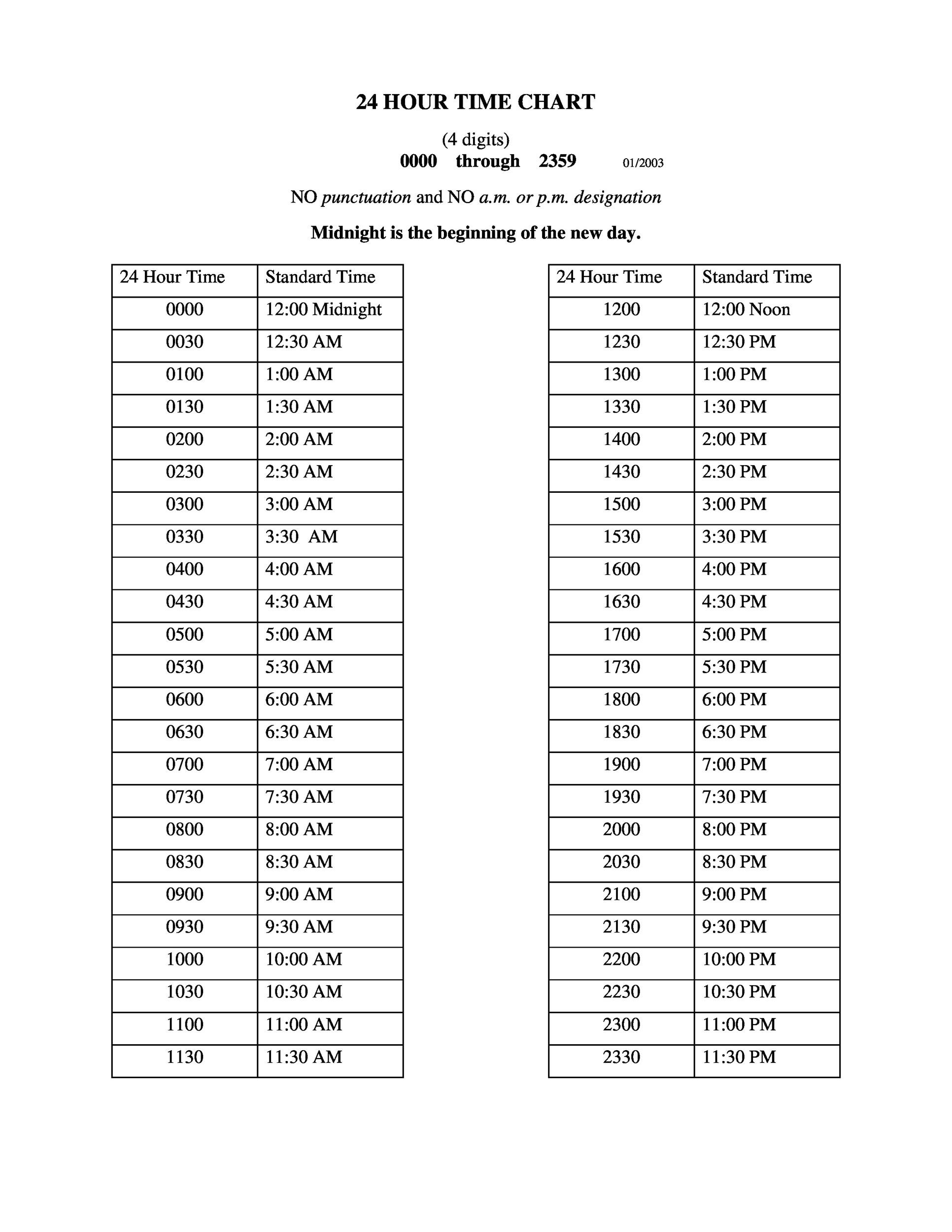 Free Military Time Chart Template 08