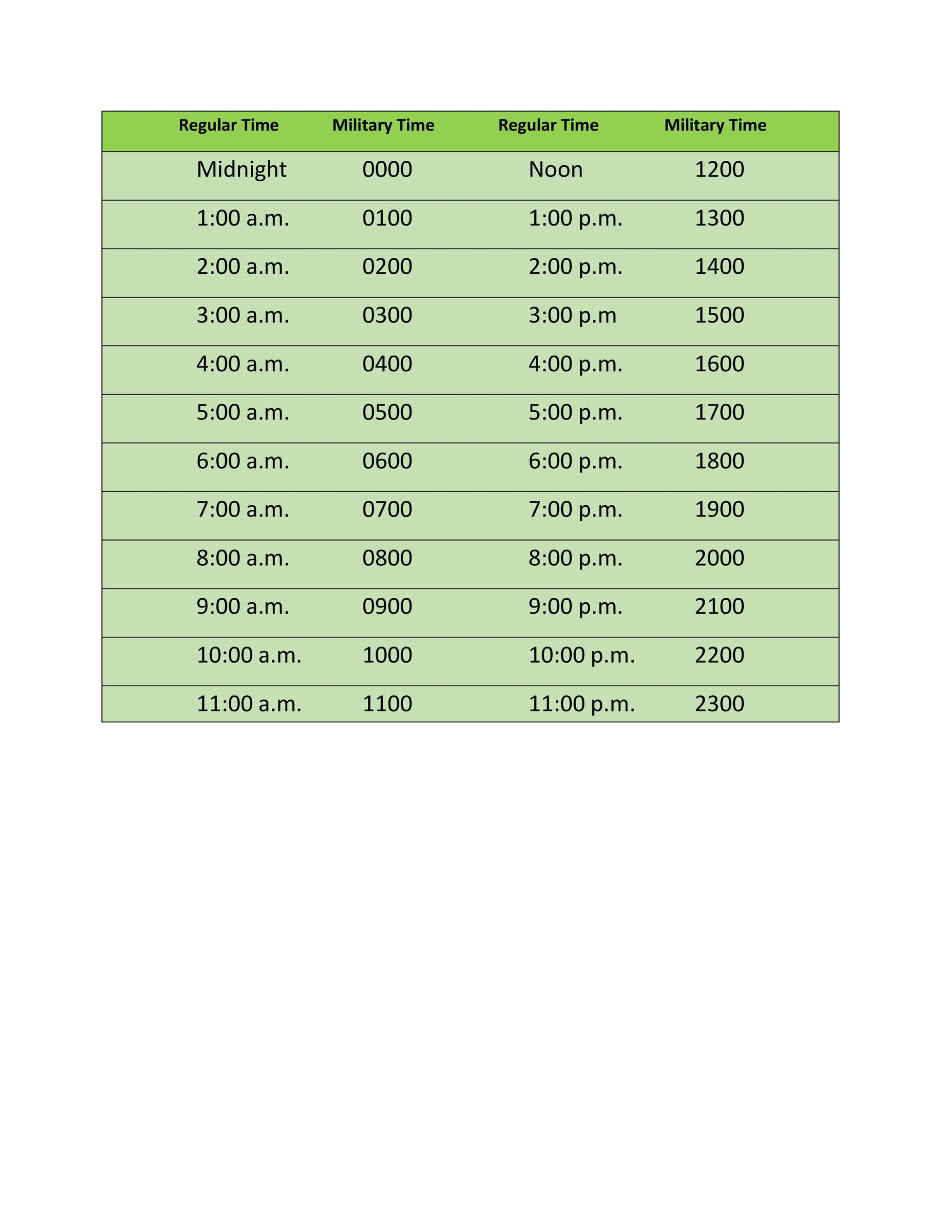 Free Military Time Chart Template 10