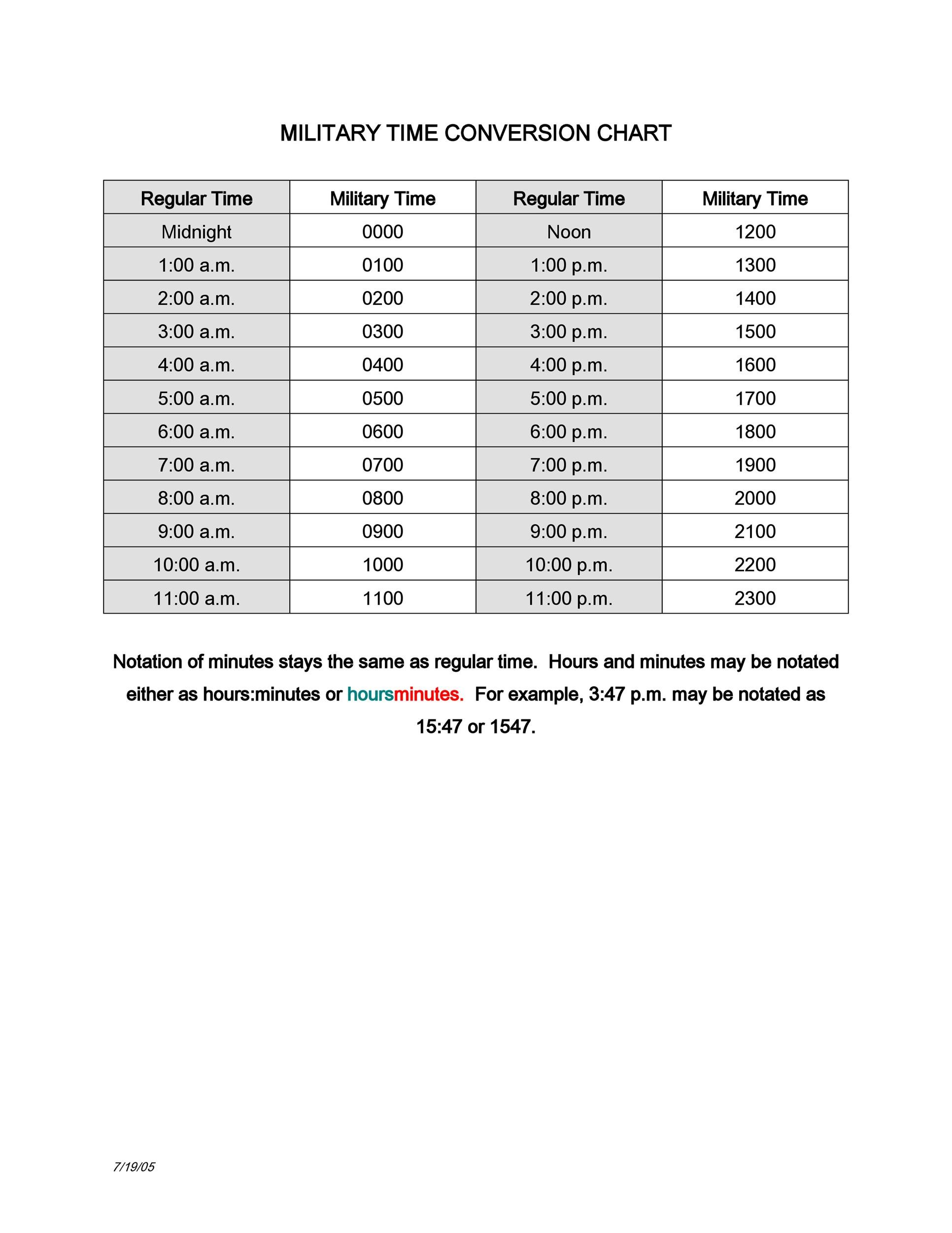 Free Military Time Chart Template 12