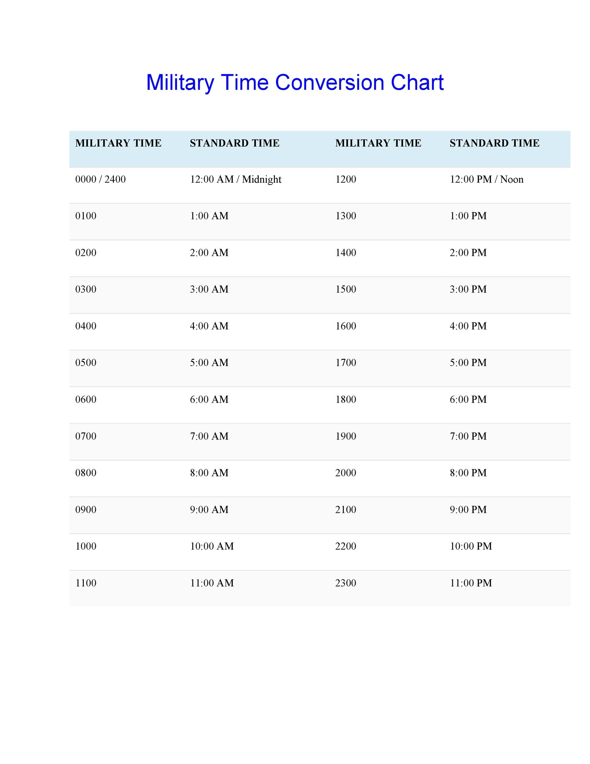 Free Military Time Chart Template 15