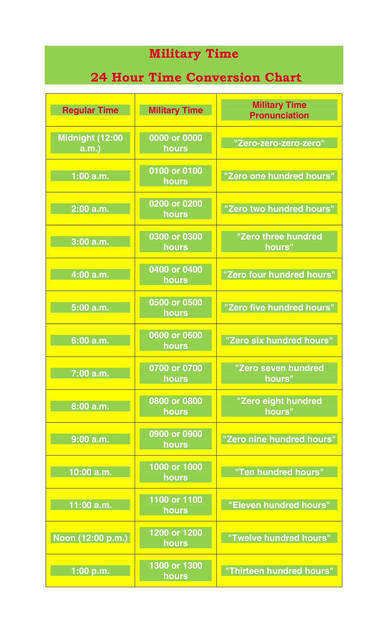 Free Military Time Chart Template 16