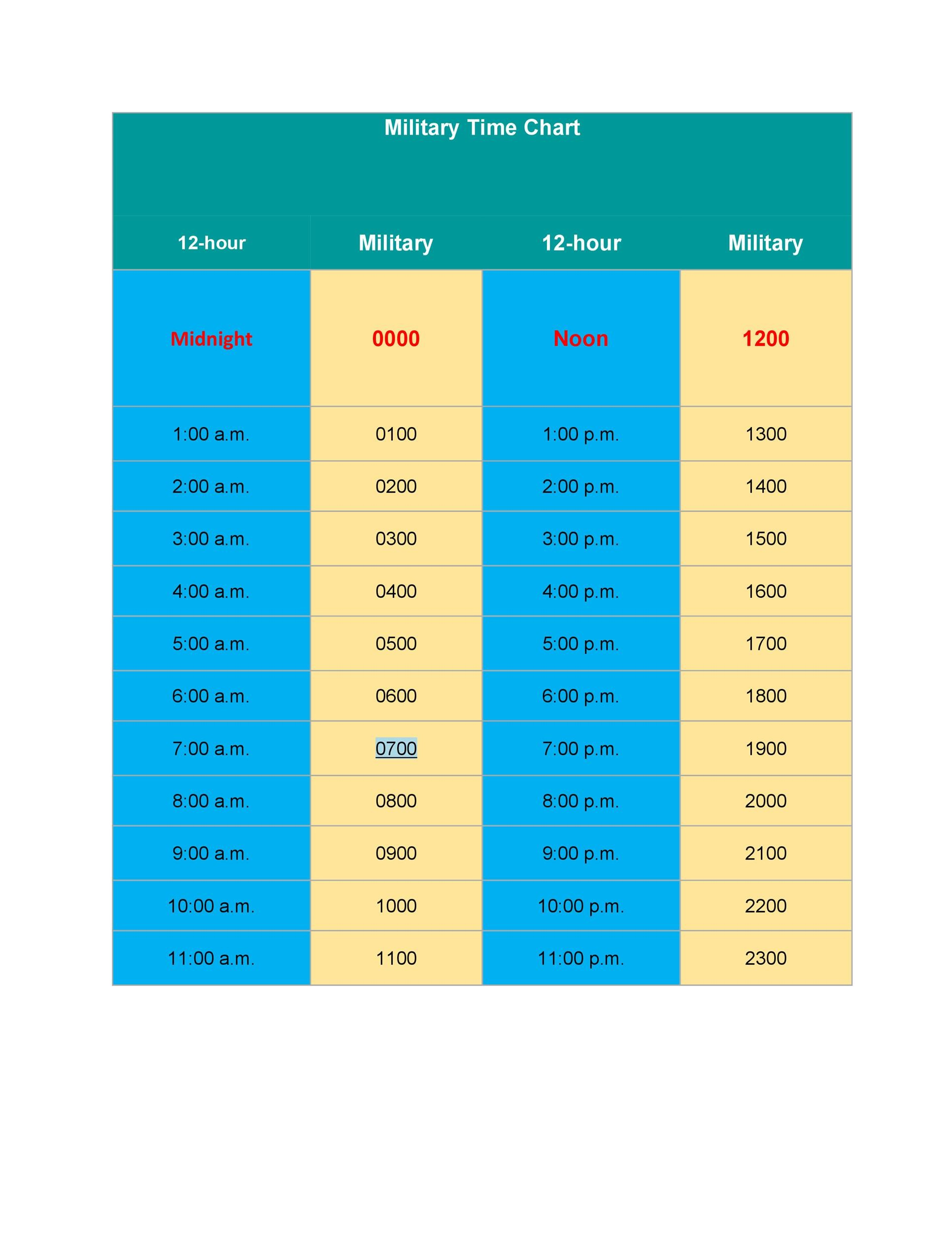 Free Military Time Chart Template 17