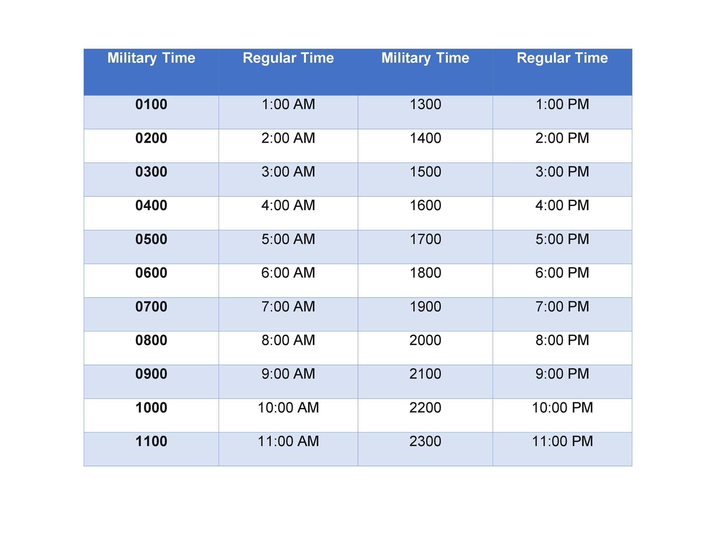 Free Military Time Chart Template 18
