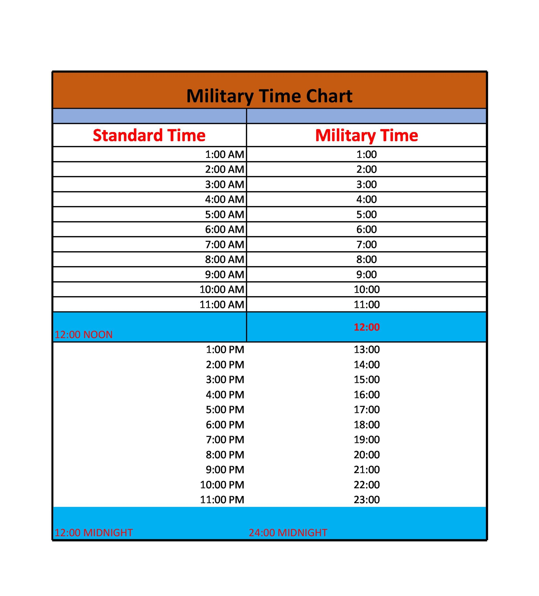 Free Military Time Chart Template 20