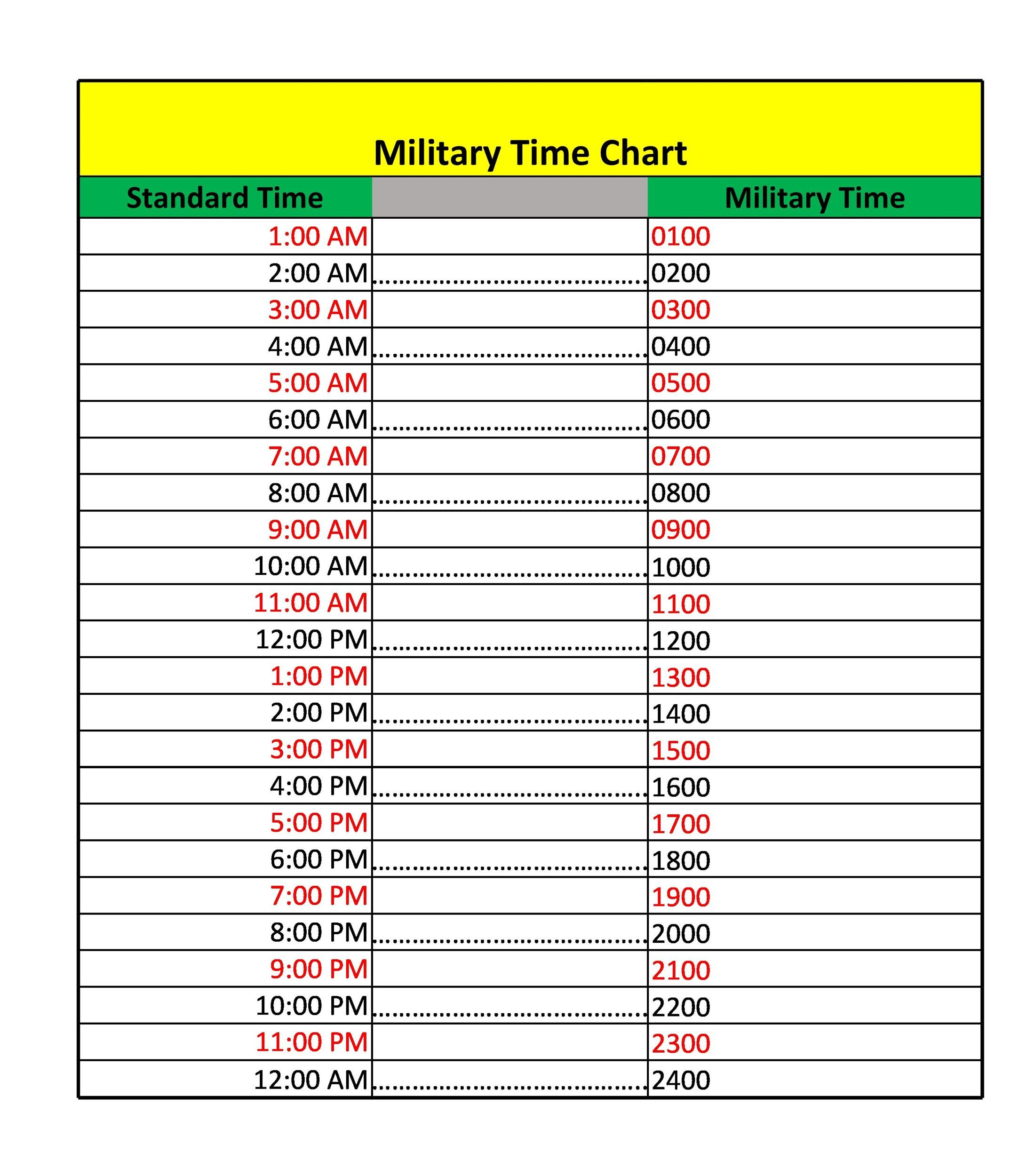 Refreshing image throughout printable military time chart