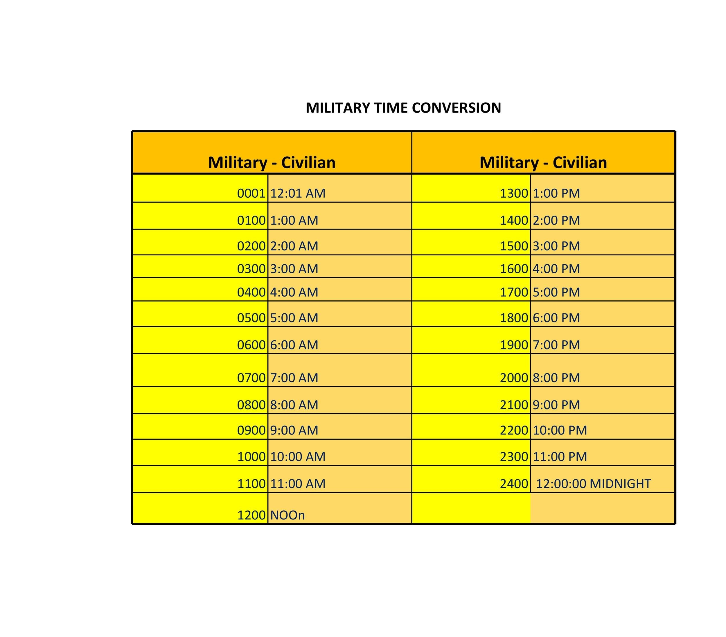 Free Military Time Chart Template 22