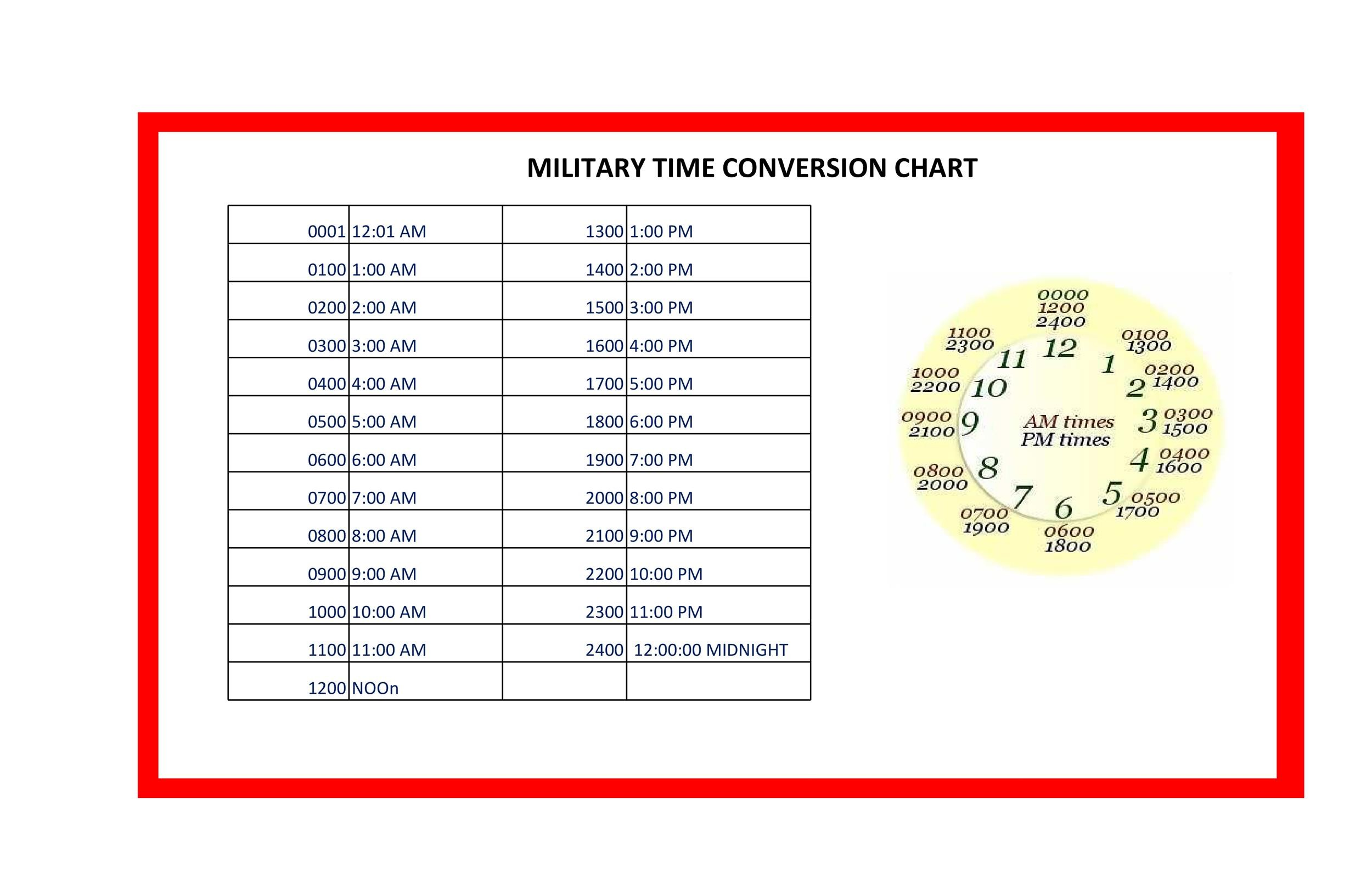 Free Military Time Chart Template 24