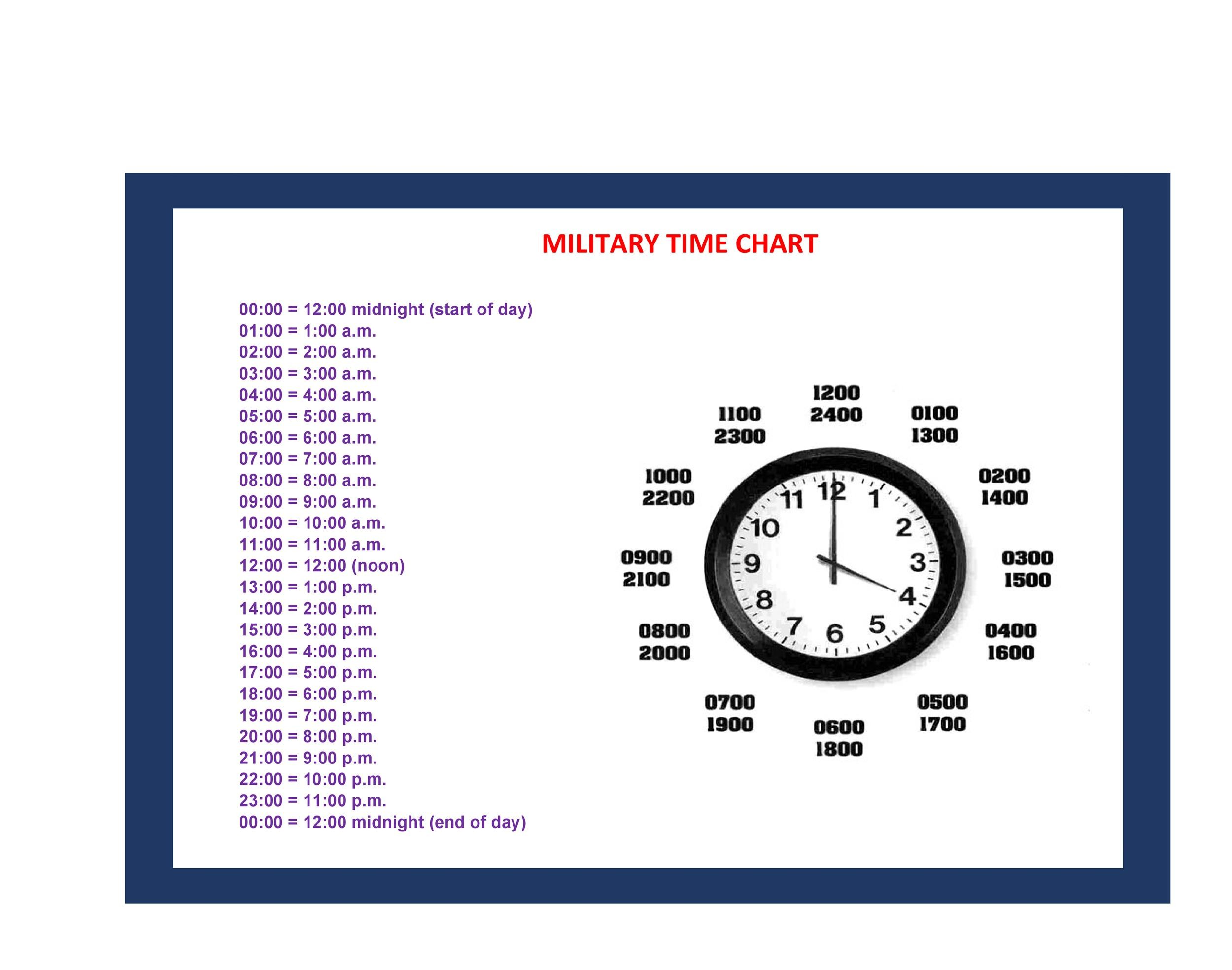 Free Military Time Chart Template 26