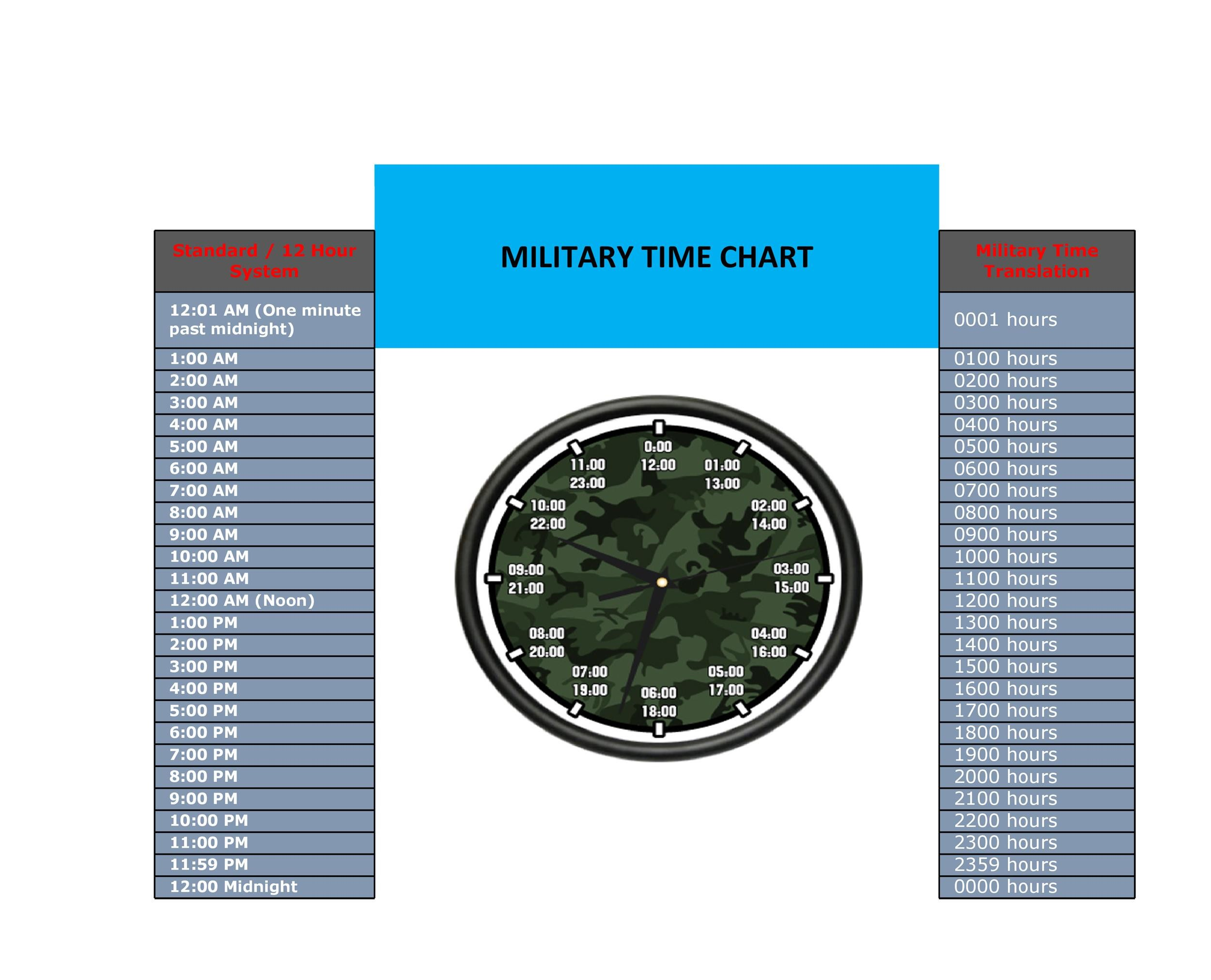 Free Military Time Chart Template 27