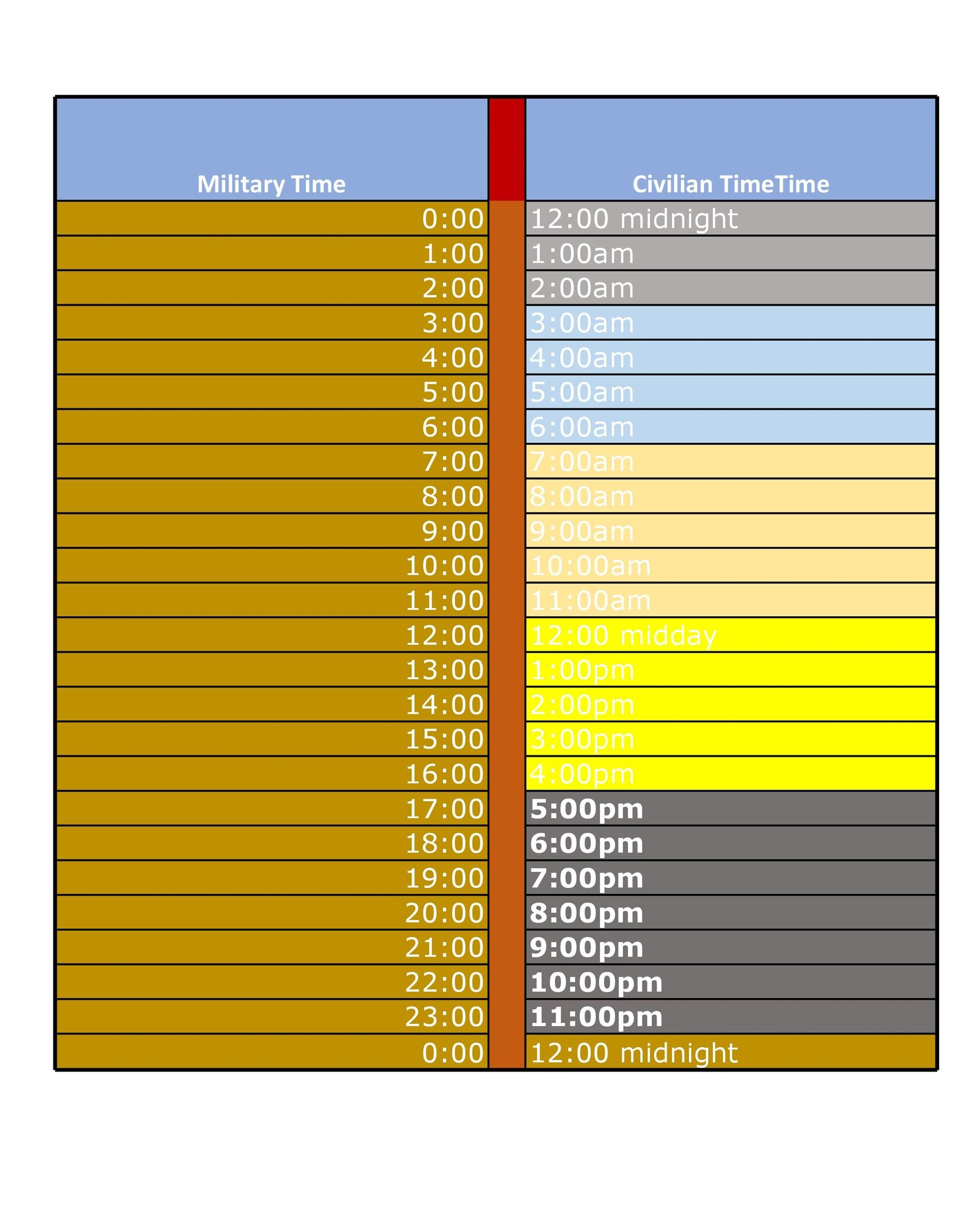 Free Military Time Chart Template 28